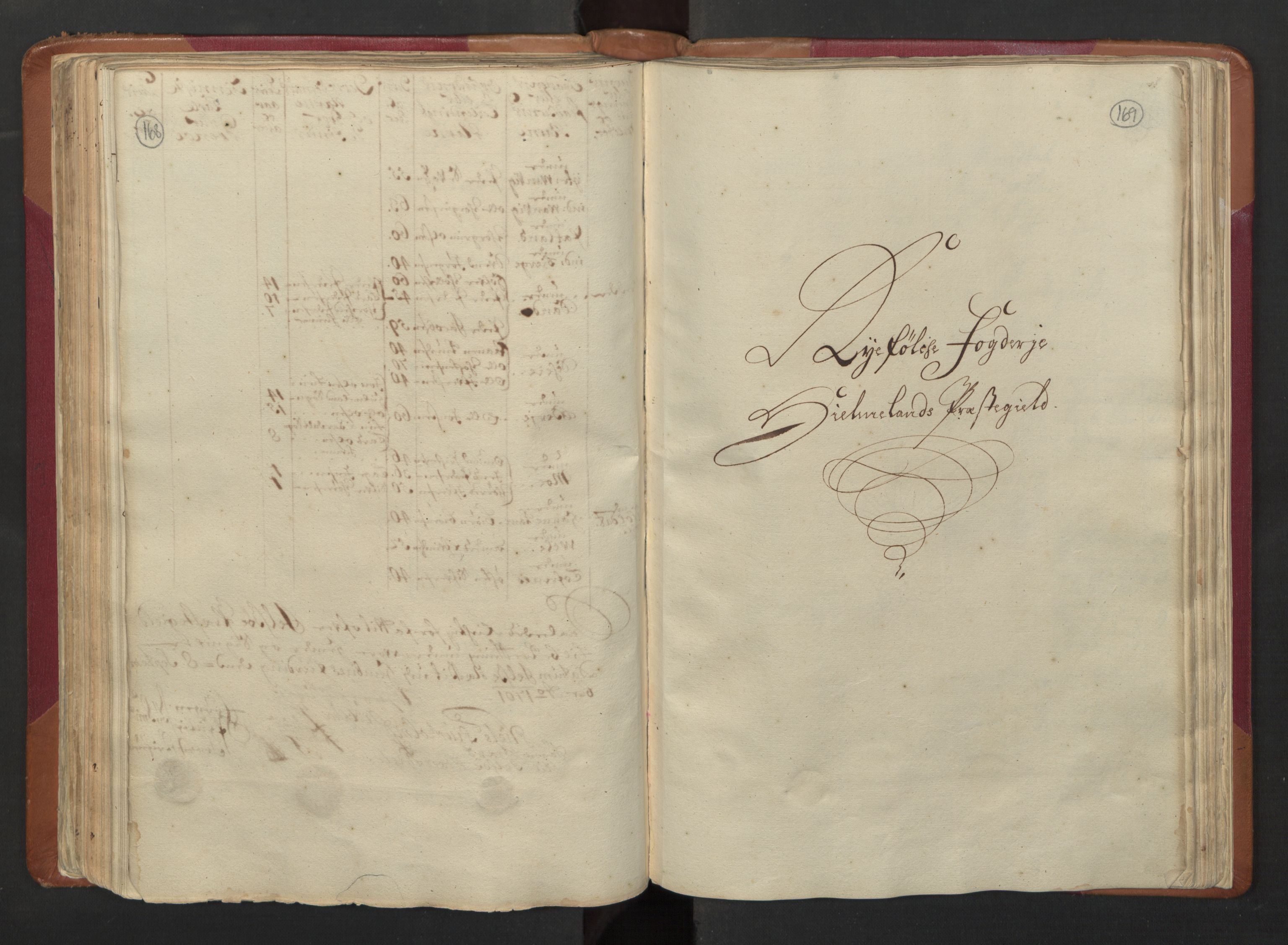 RA, Manntallet 1701, nr. 5: Ryfylke fogderi, 1701, s. 168-169