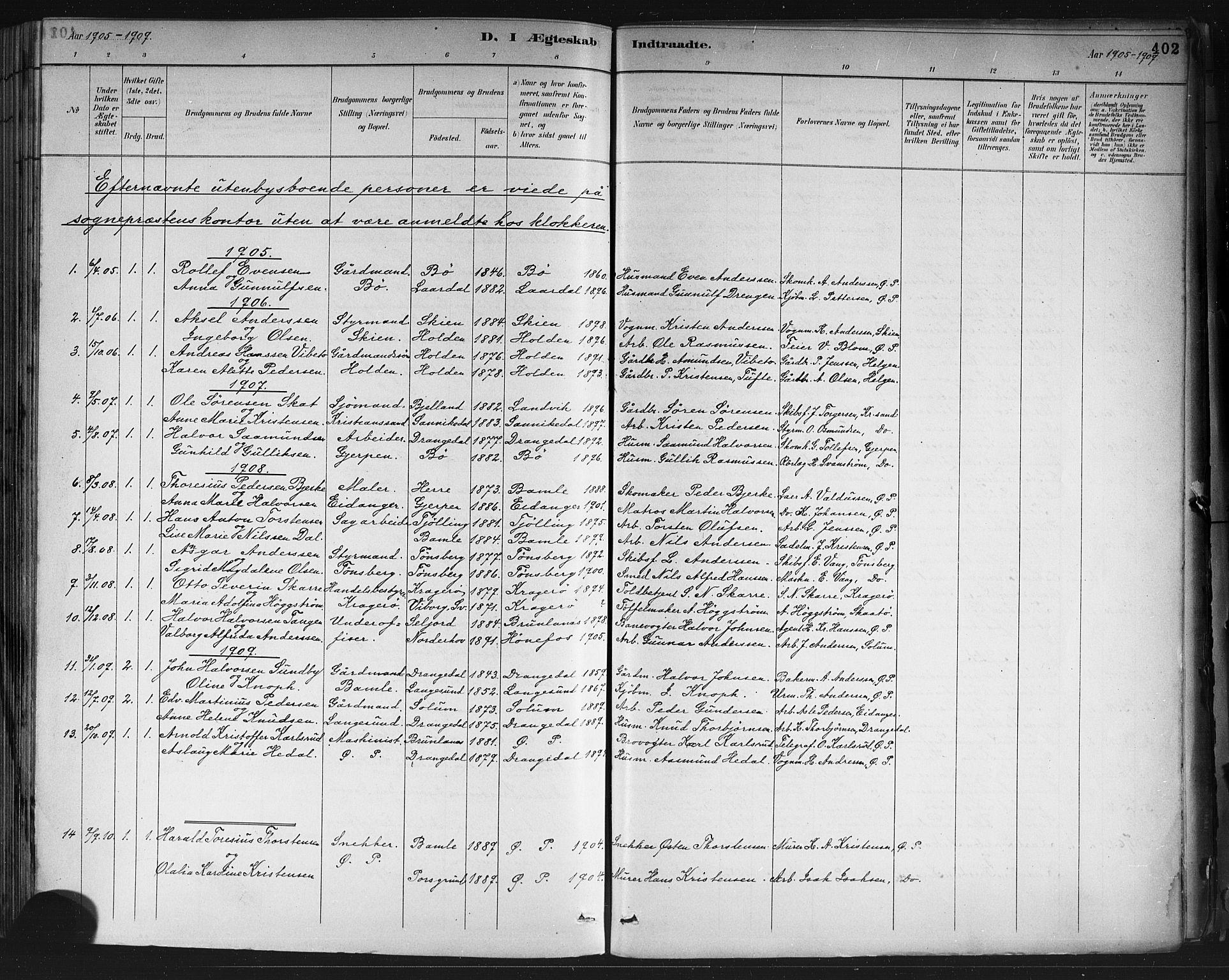 SAKO, Porsgrunn kirkebøker , G/Gb/L0005: Klokkerbok nr. II 5, 1883-1915, s. 402