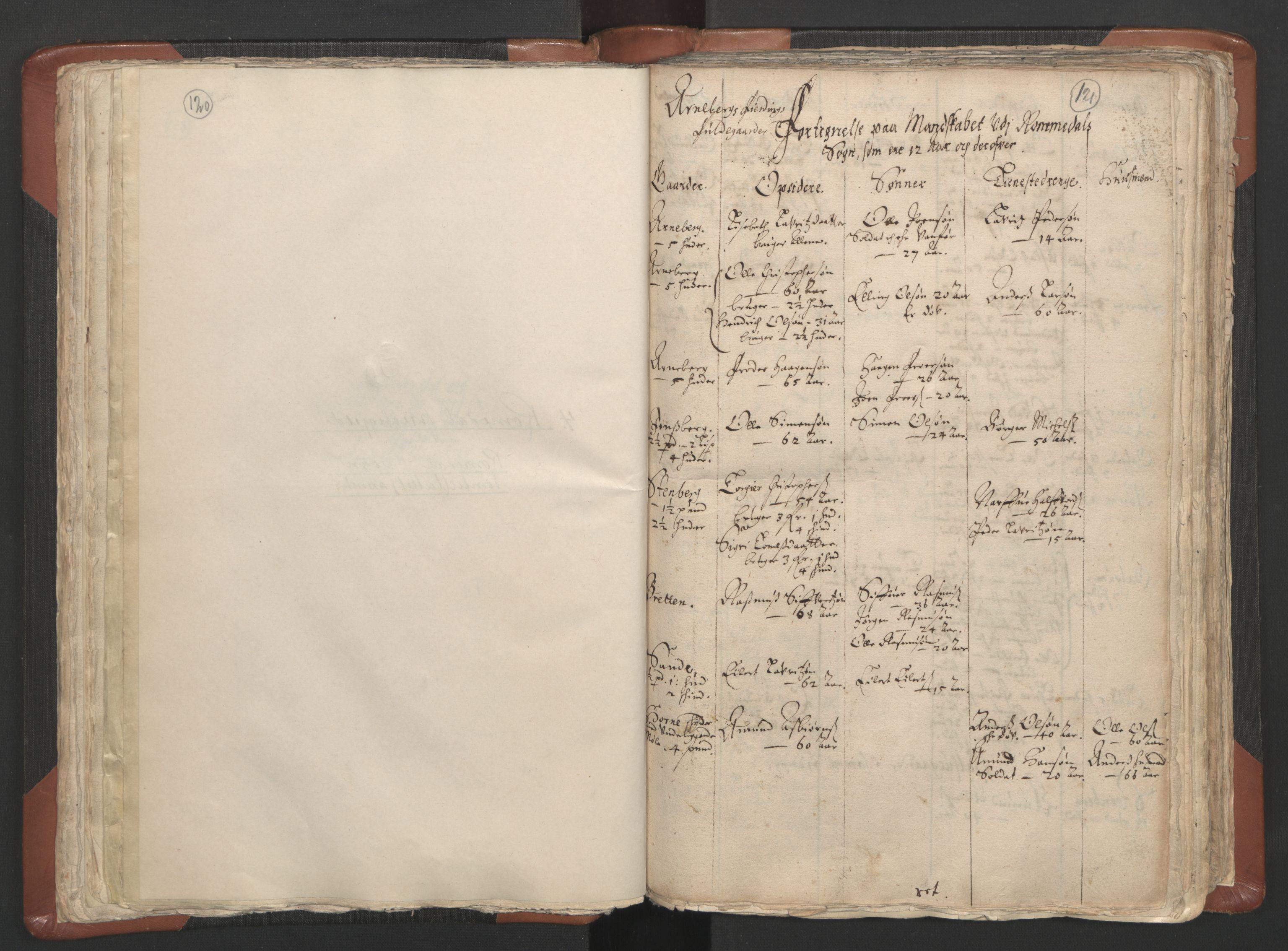 RA, Sogneprestenes manntall 1664-1666, nr. 5: Hedmark prosti, 1664-1666, s. 120-121