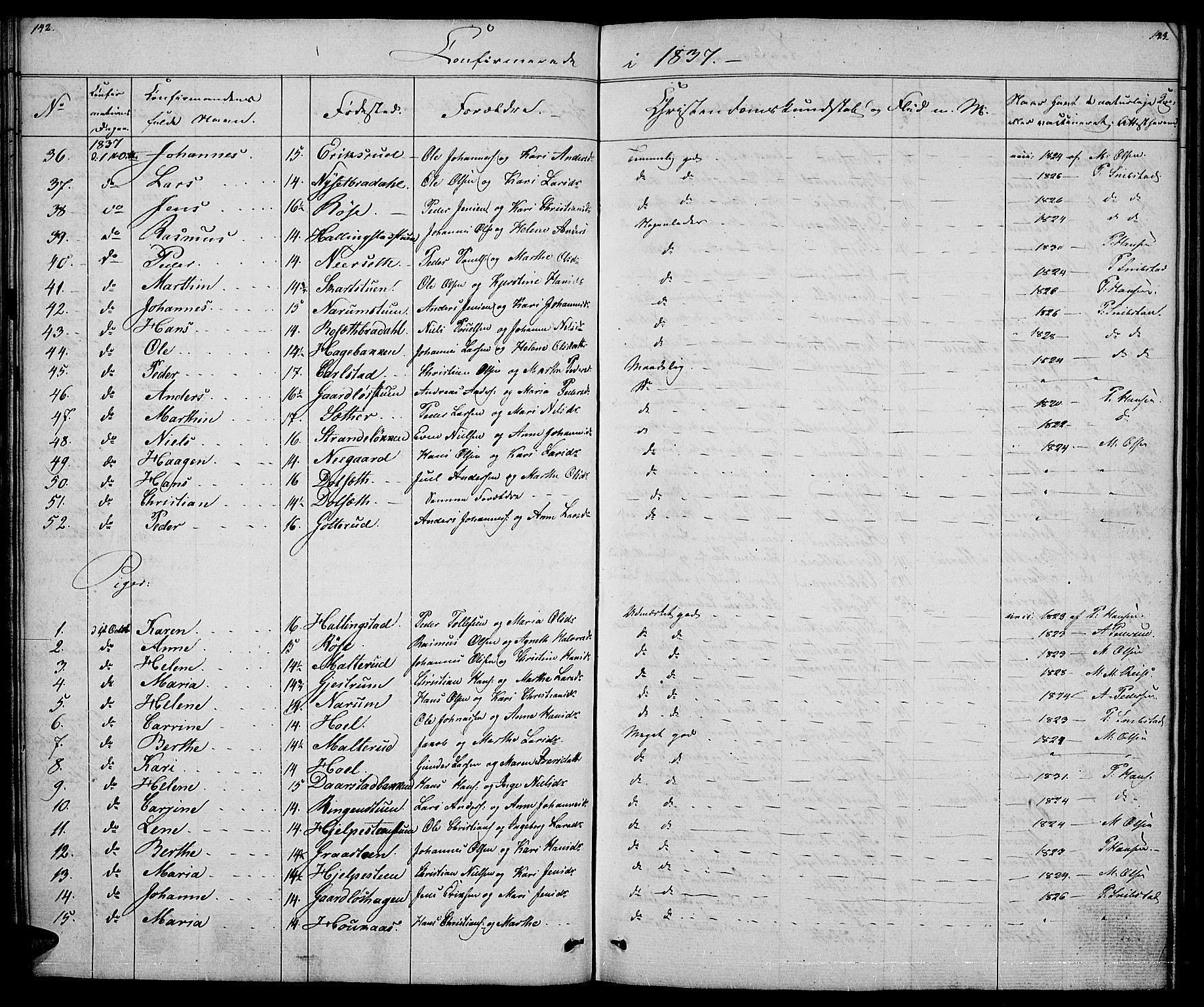 SAH, Vestre Toten prestekontor, H/Ha/Hab/L0002: Klokkerbok nr. 2, 1836-1848, s. 142-143