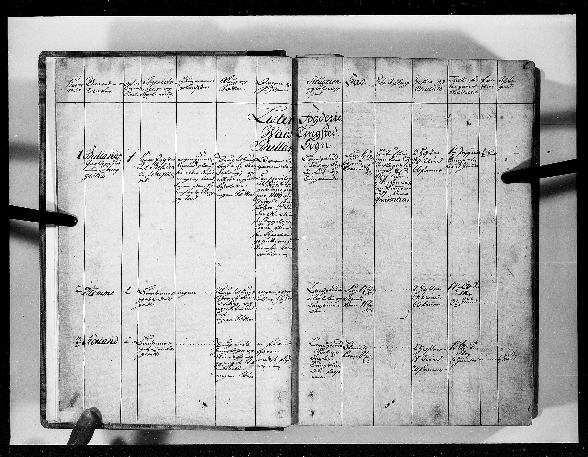 RA, Rentekammeret inntil 1814, Realistisk ordnet avdeling, N/Nb/Nbf/L0129: Lista eksaminasjonsprotokoll, 1723, s. 3b-4a