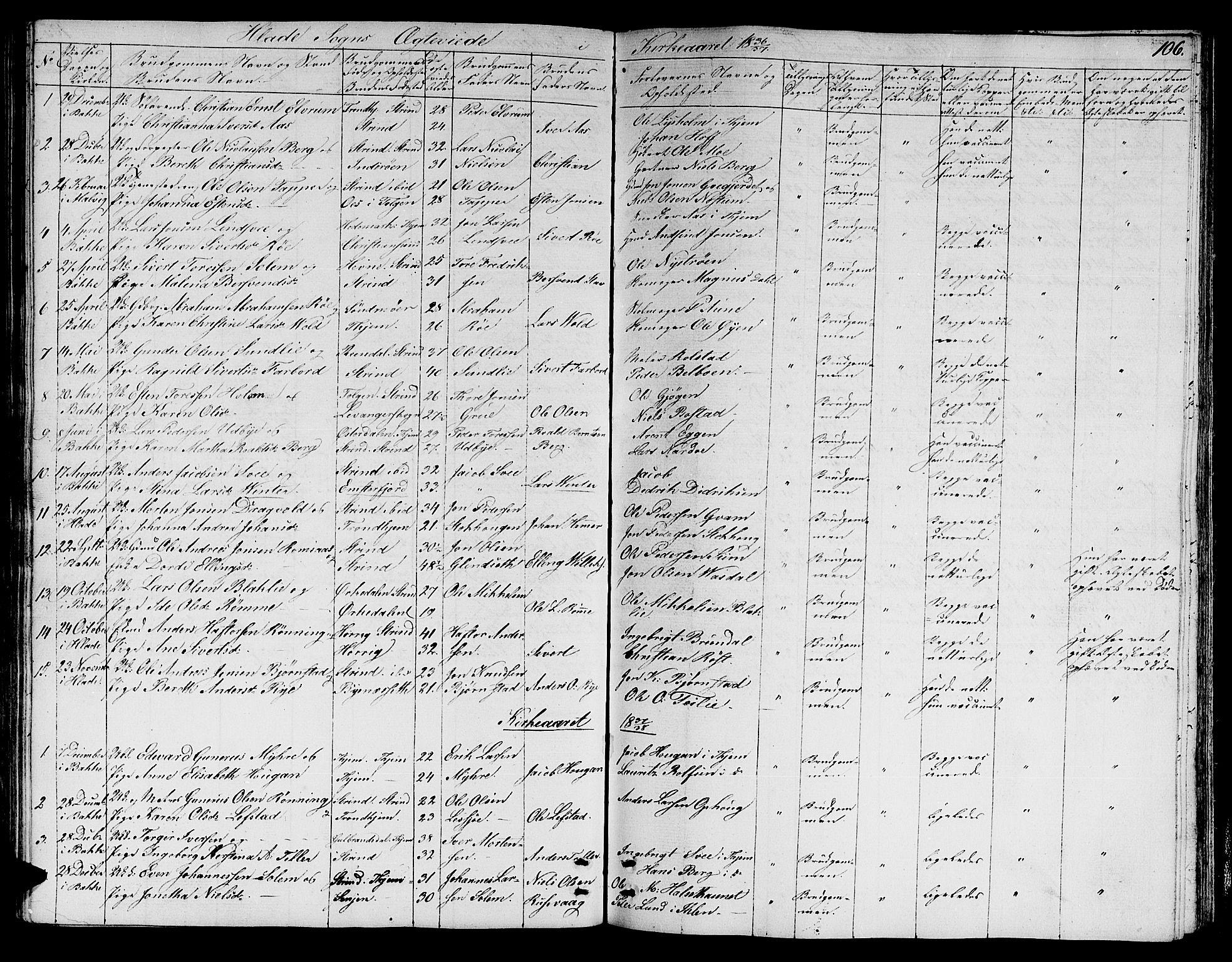 SAT, Ministerialprotokoller, klokkerbøker og fødselsregistre - Sør-Trøndelag, 606/L0308: Klokkerbok nr. 606C04, 1829-1840, s. 106