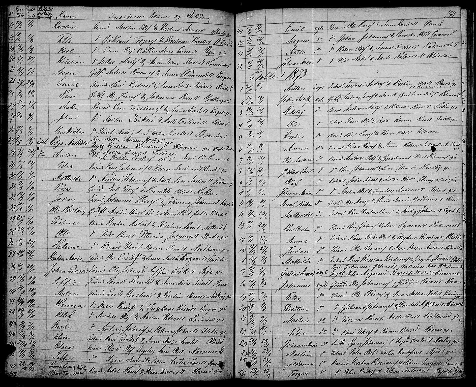 SAH, Søndre Land prestekontor, L/L0001: Klokkerbok nr. 1, 1849-1883, s. 134