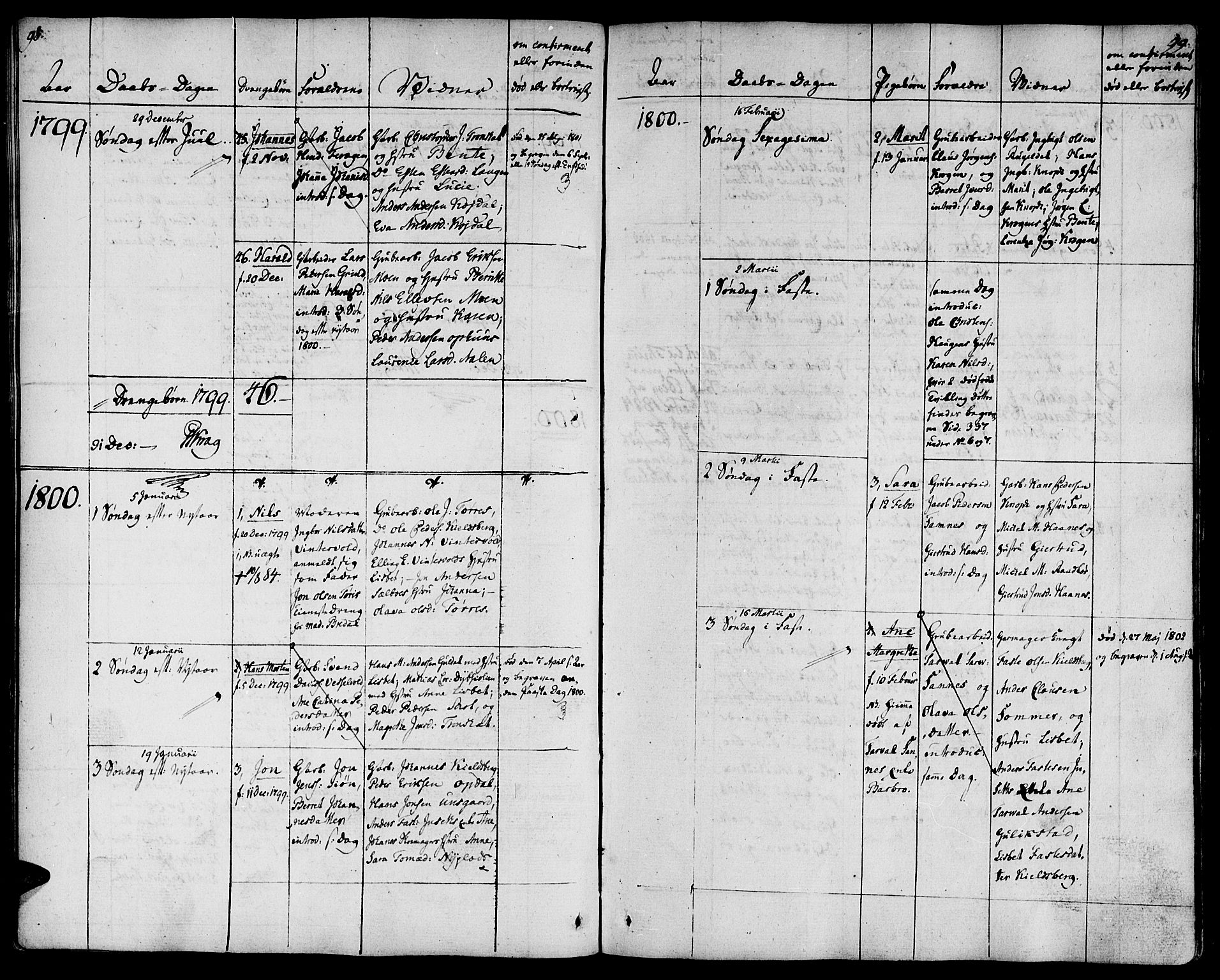 SAT, Ministerialprotokoller, klokkerbøker og fødselsregistre - Sør-Trøndelag, 681/L0927: Ministerialbok nr. 681A05, 1798-1808, s. 98-99