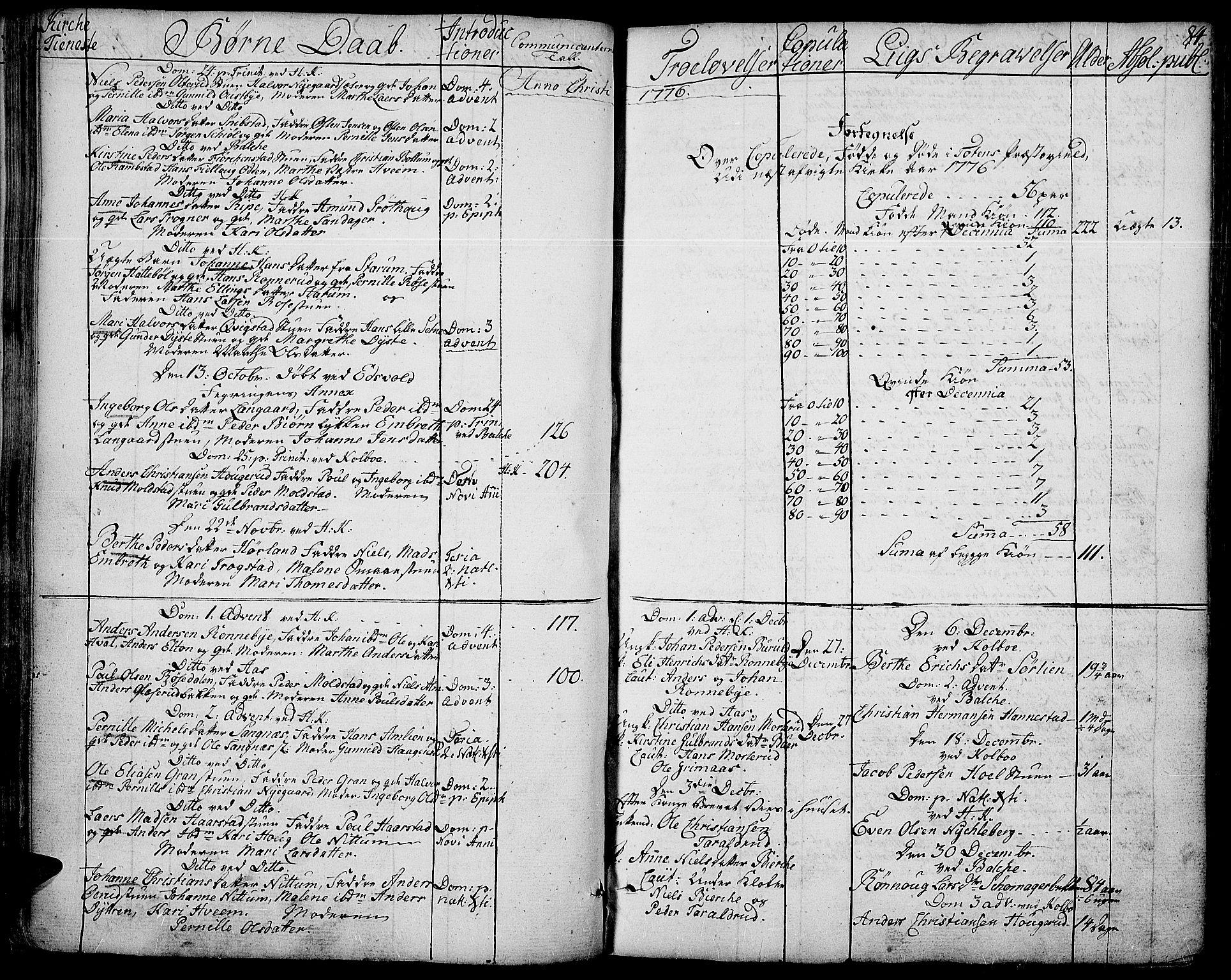 SAH, Toten prestekontor, Ministerialbok nr. 6, 1773-1793, s. 84