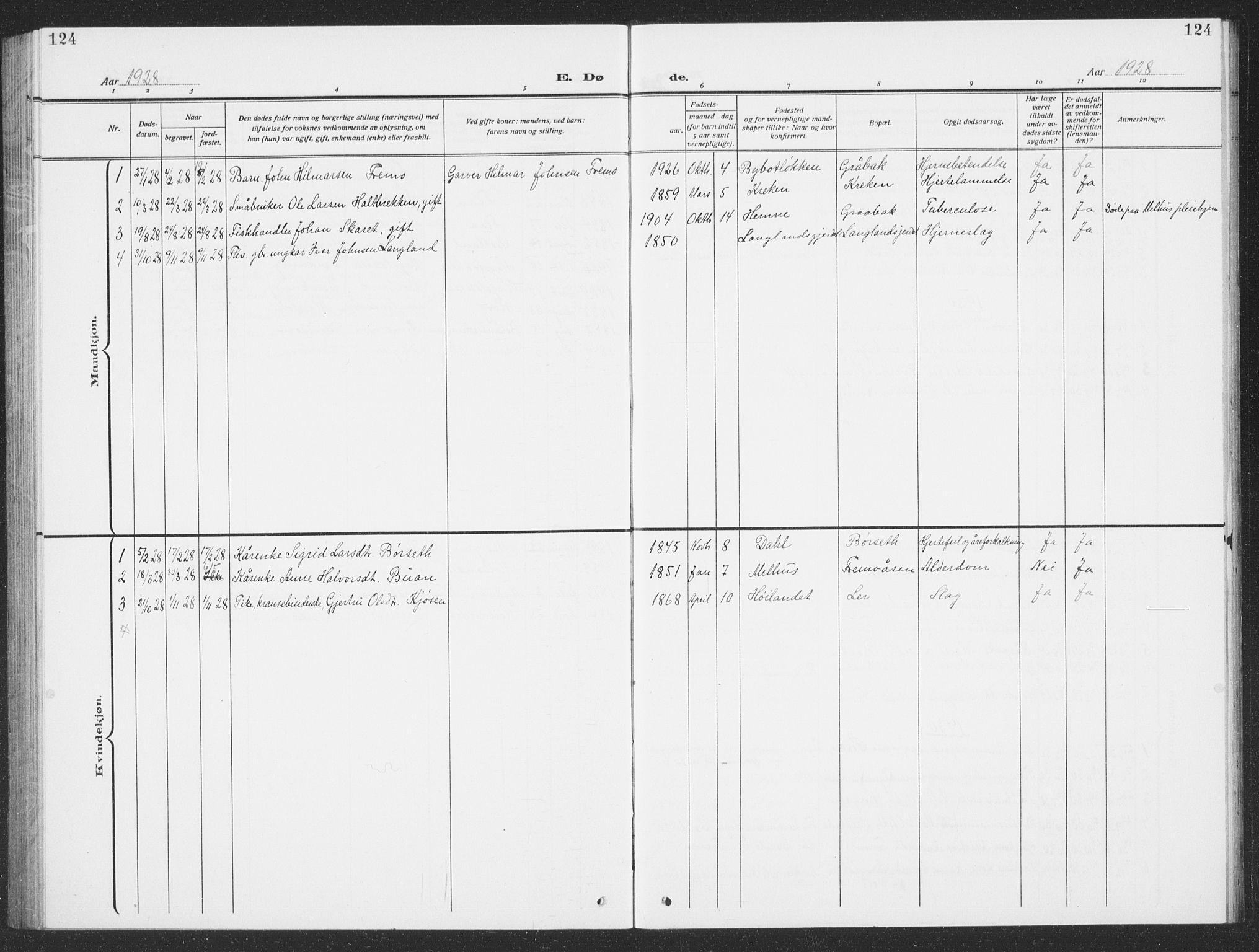 SAT, Ministerialprotokoller, klokkerbøker og fødselsregistre - Sør-Trøndelag, 693/L1124: Klokkerbok nr. 693C05, 1911-1941, s. 124
