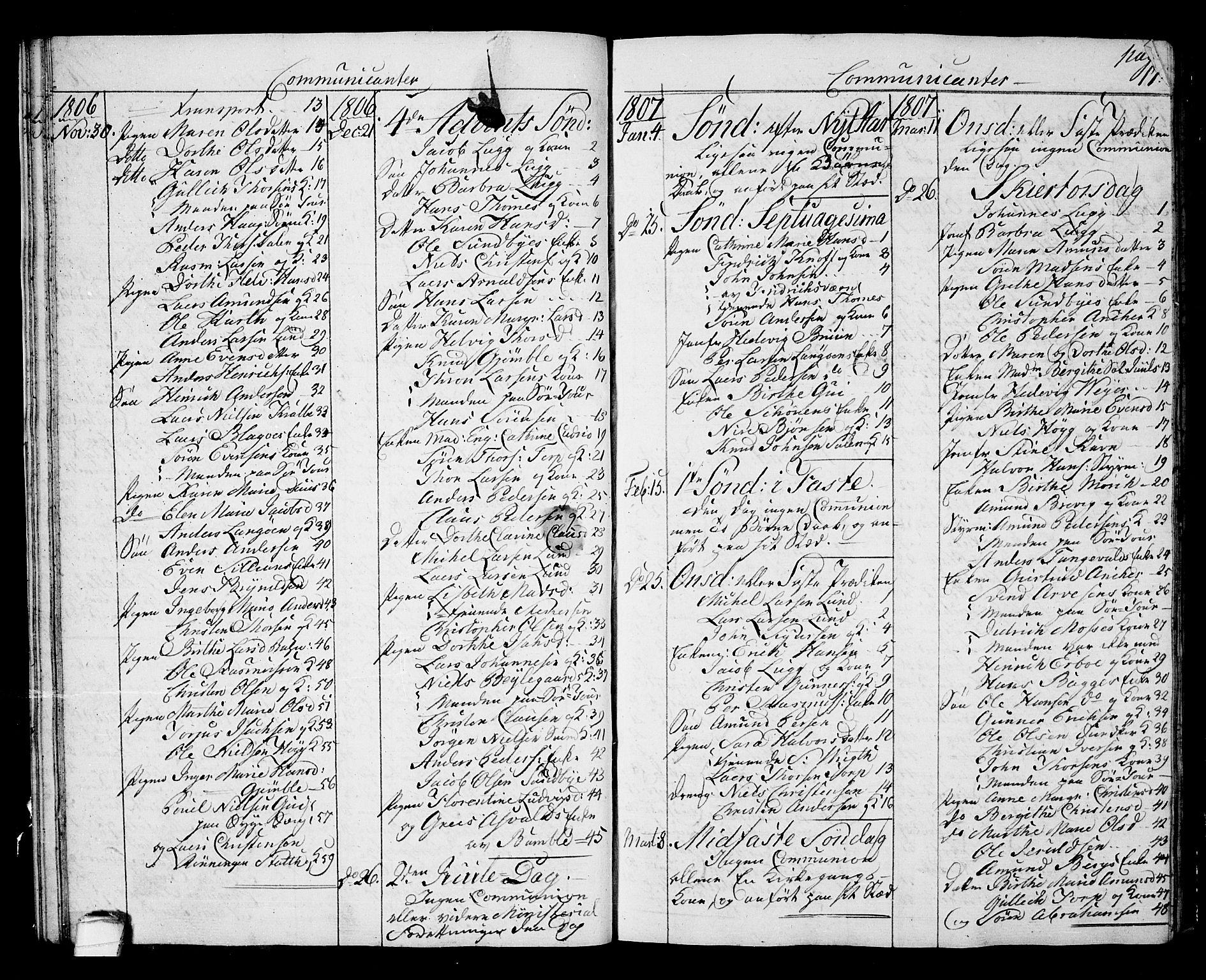 SAKO, Langesund kirkebøker, G/Ga/L0002: Klokkerbok nr. 2, 1801-1815, s. 17