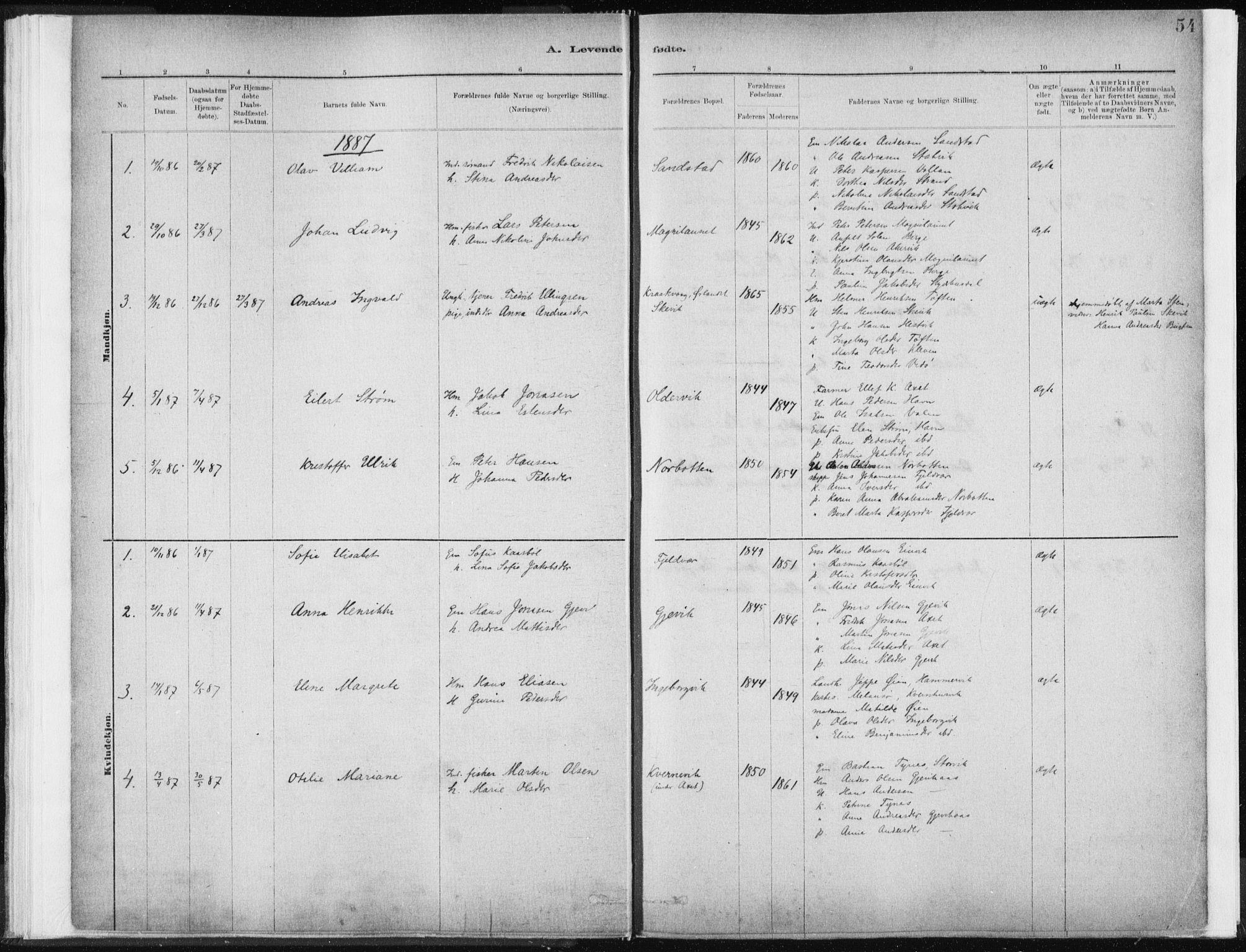 SAT, Ministerialprotokoller, klokkerbøker og fødselsregistre - Sør-Trøndelag, 637/L0558: Ministerialbok nr. 637A01, 1882-1899, s. 54