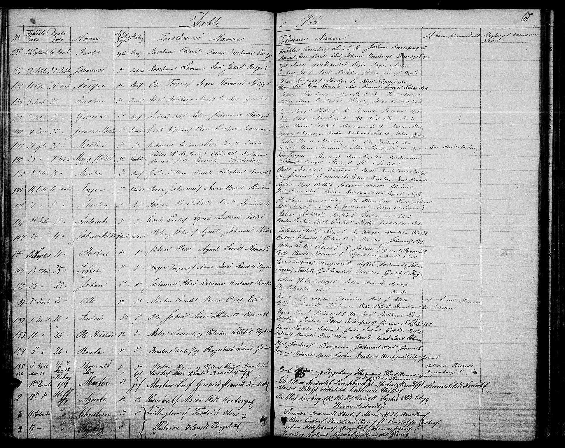 SAH, Søndre Land prestekontor, L/L0001: Klokkerbok nr. 1, 1849-1883, s. 67