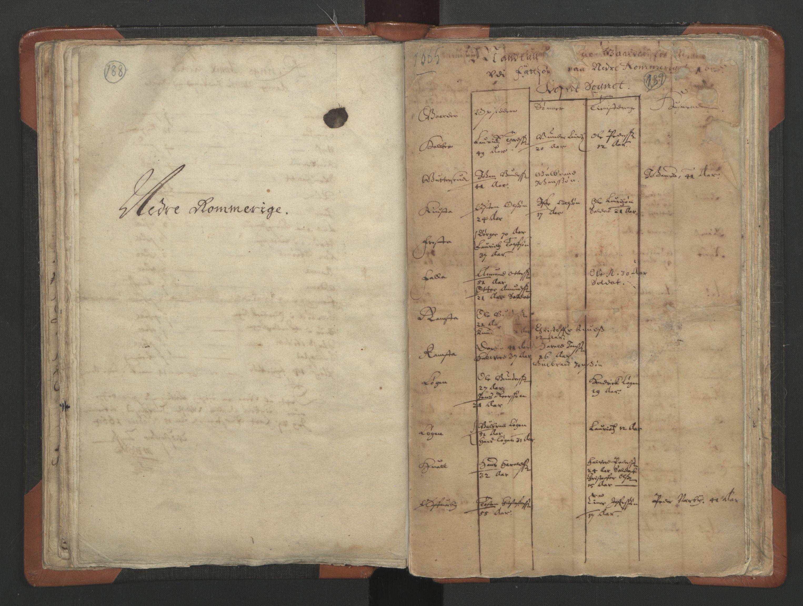 RA, Sogneprestenes manntall 1664-1666, nr. 3: Nedre Romerike prosti, 1664-1666, s. 188-189