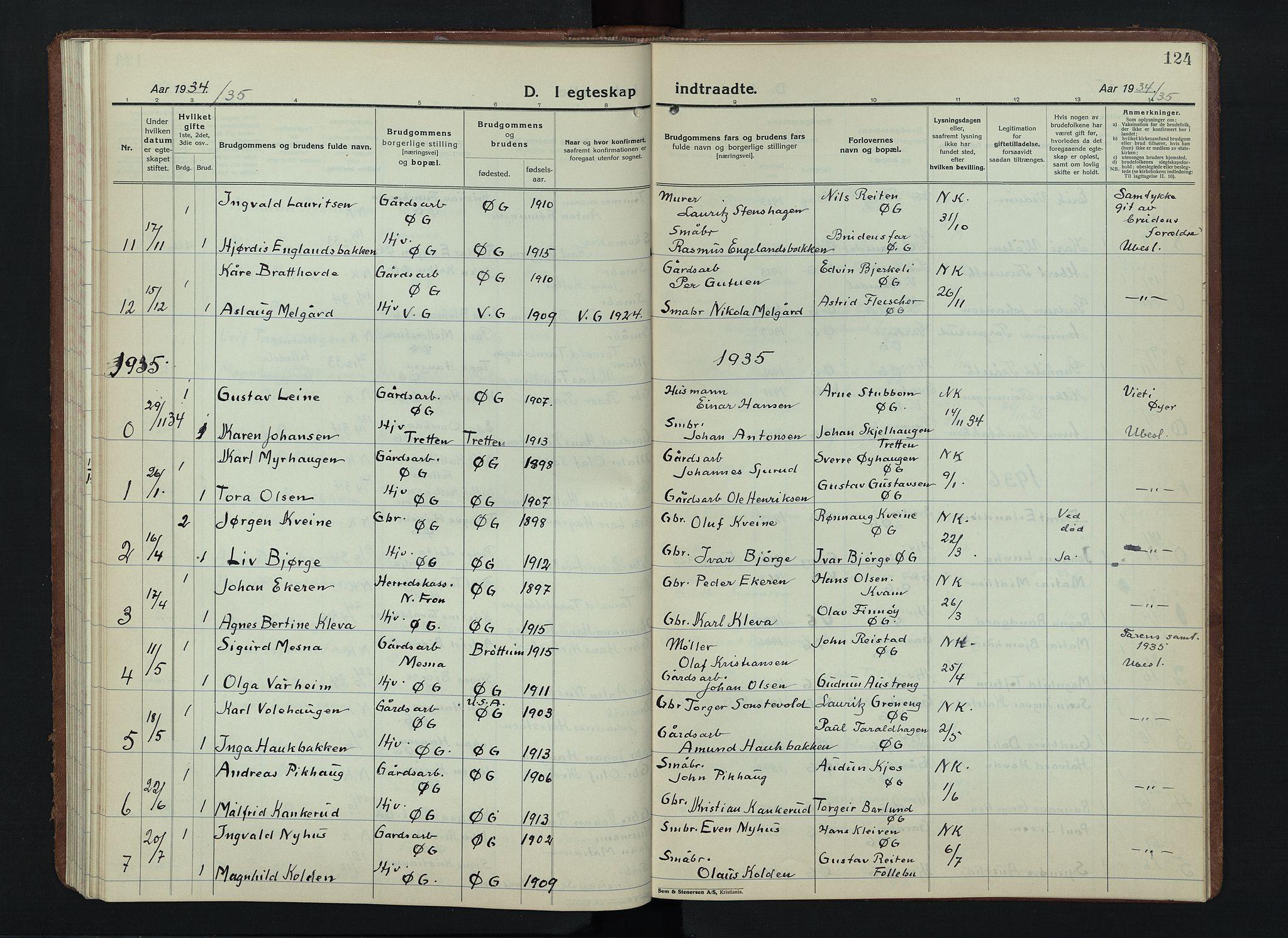 SAH, Østre Gausdal prestekontor, Klokkerbok nr. 6, 1922-1945, s. 124