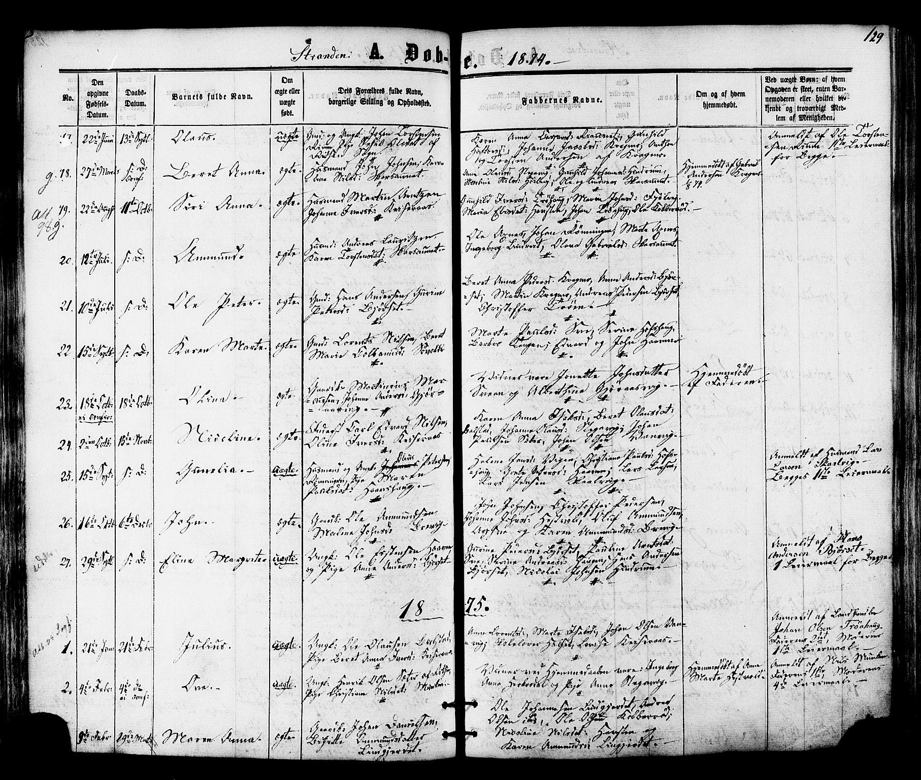 SAT, Ministerialprotokoller, klokkerbøker og fødselsregistre - Nord-Trøndelag, 701/L0009: Ministerialbok nr. 701A09 /2, 1864-1882, s. 129