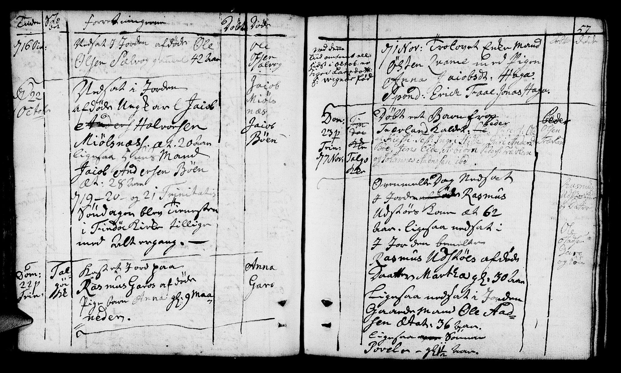 SAST, Finnøy sokneprestkontor, H/Ha/Haa/L0005: Ministerialbok nr. A 5, 1773-1816, s. 57