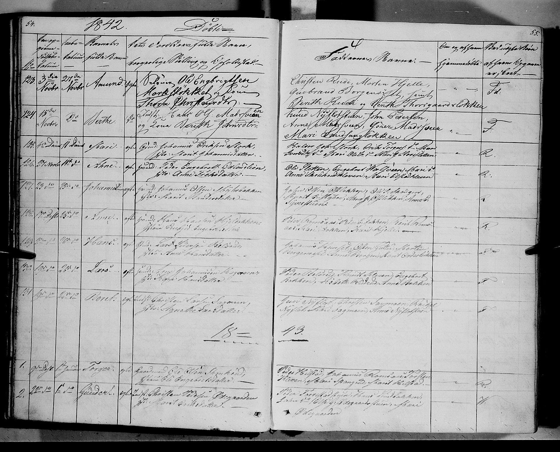 SAH, Ringebu prestekontor, Ministerialbok nr. 5, 1839-1848, s. 54-55