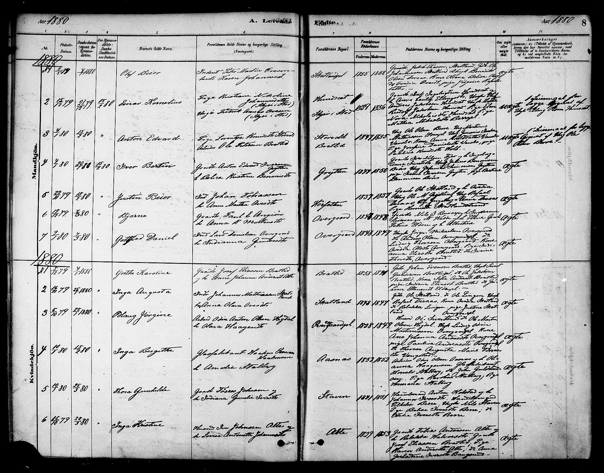 SAT, Ministerialprotokoller, klokkerbøker og fødselsregistre - Nord-Trøndelag, 742/L0408: Ministerialbok nr. 742A01, 1878-1890, s. 8