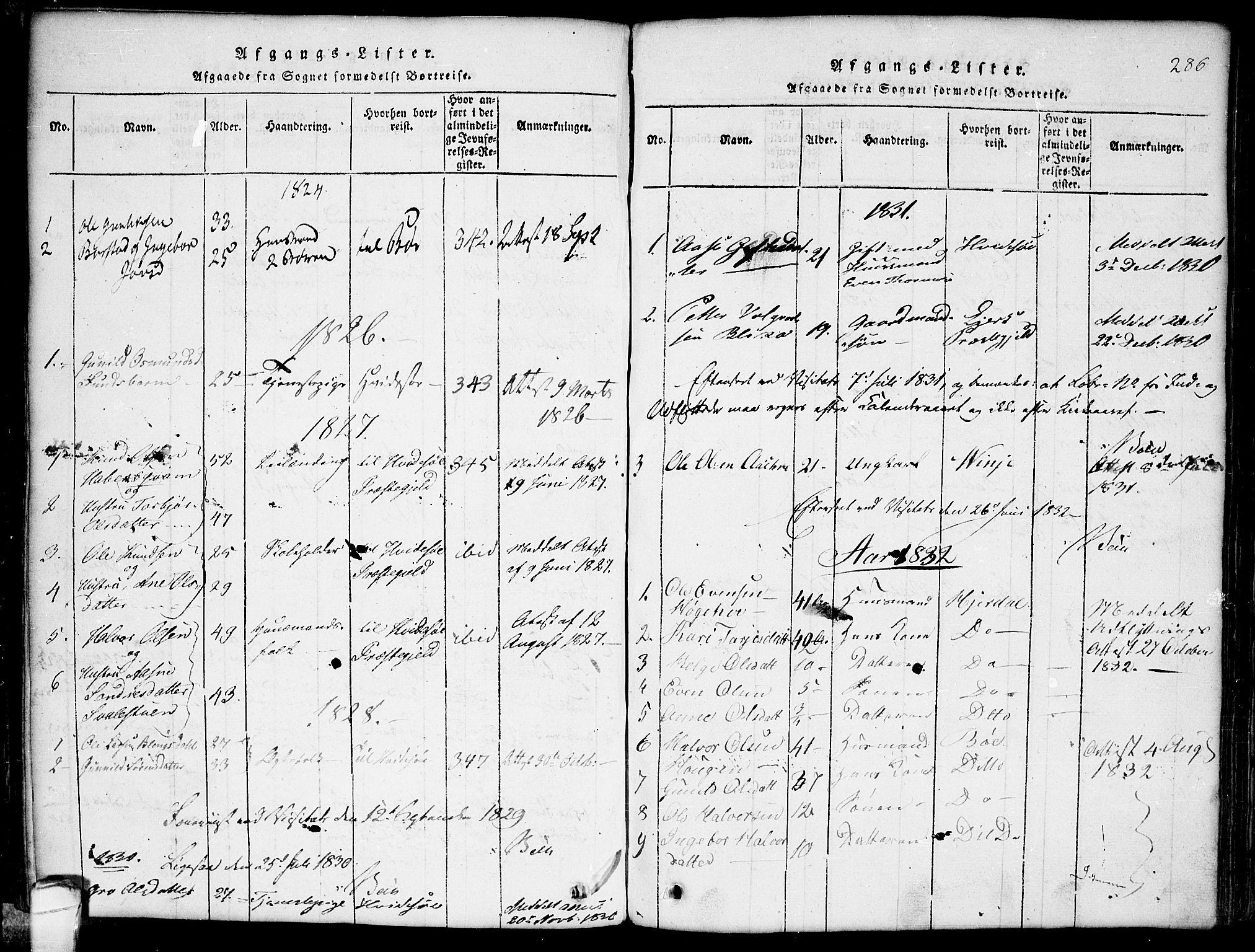 SAKO, Seljord kirkebøker, G/Gb/L0002: Klokkerbok nr. II 2, 1815-1854, s. 286