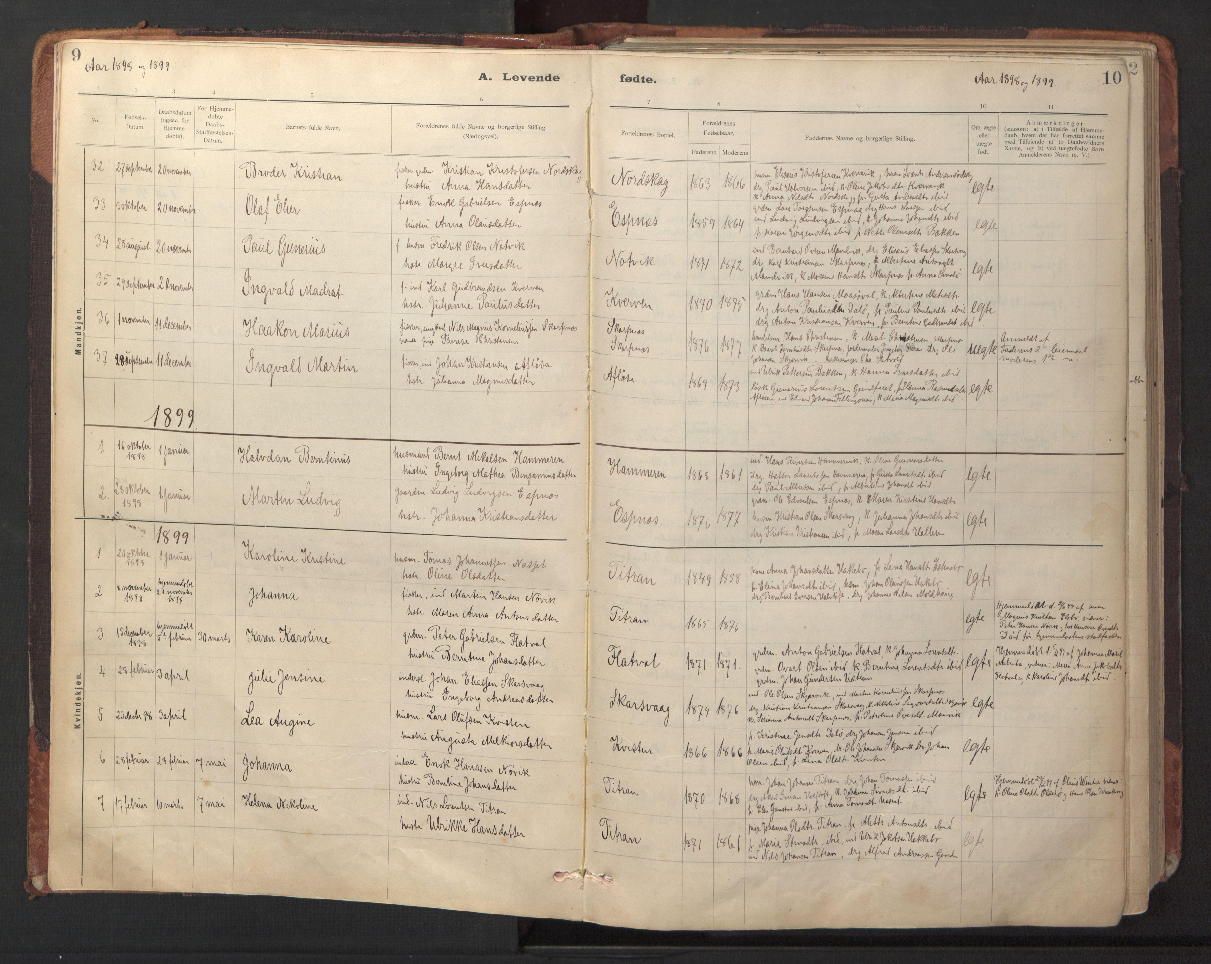 SAT, Ministerialprotokoller, klokkerbøker og fødselsregistre - Sør-Trøndelag, 641/L0596: Ministerialbok nr. 641A02, 1898-1915, s. 9-10
