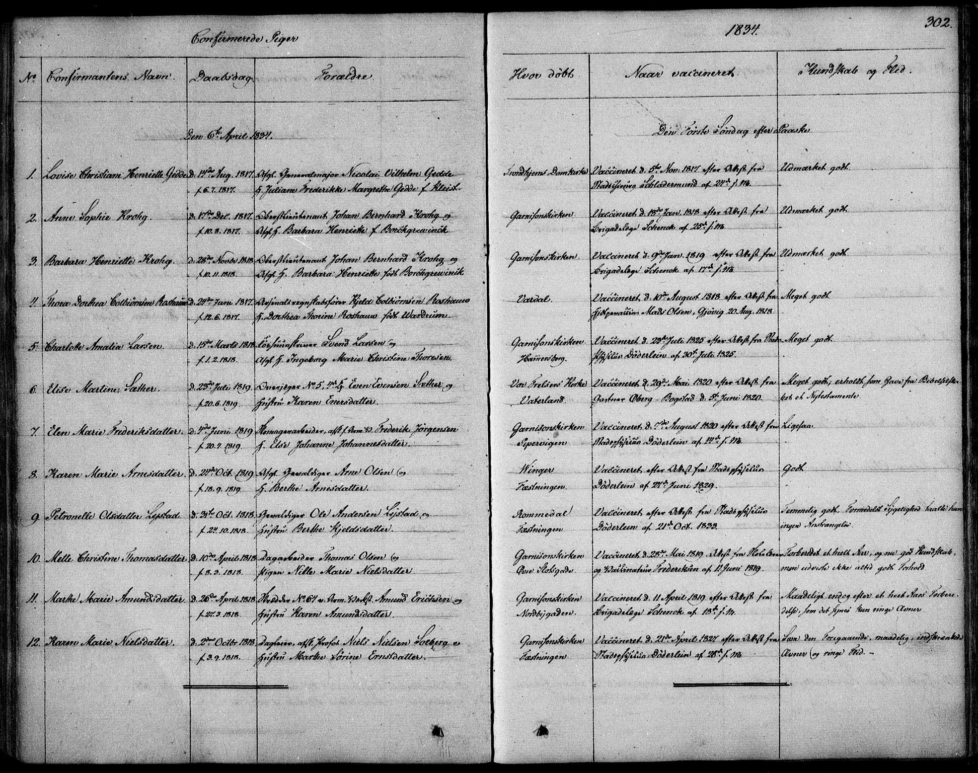 SAO, Garnisonsmenigheten Kirkebøker, F/Fa/L0006: Ministerialbok nr. 6, 1828-1841, s. 302
