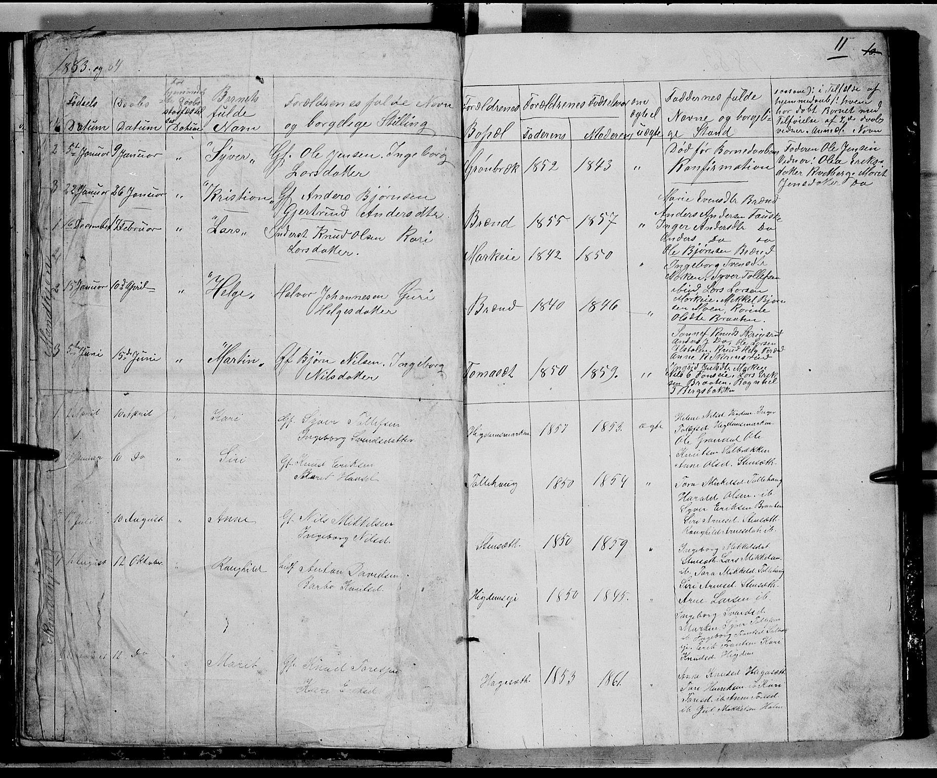 SAH, Nord-Aurdal prestekontor, Klokkerbok nr. 5, 1876-1895, s. 11