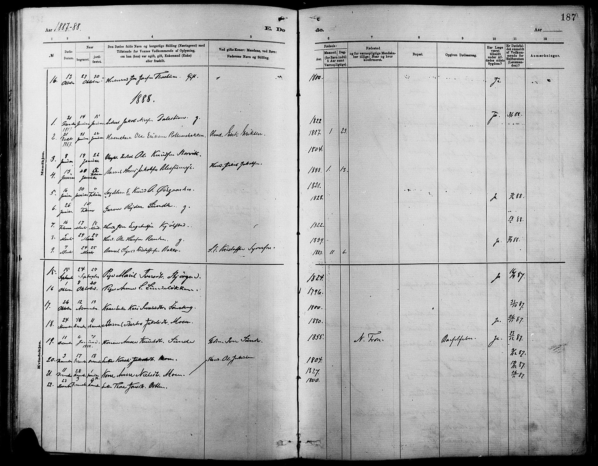 SAH, Vågå prestekontor, Ministerialbok nr. 9, 1886-1904, s. 187