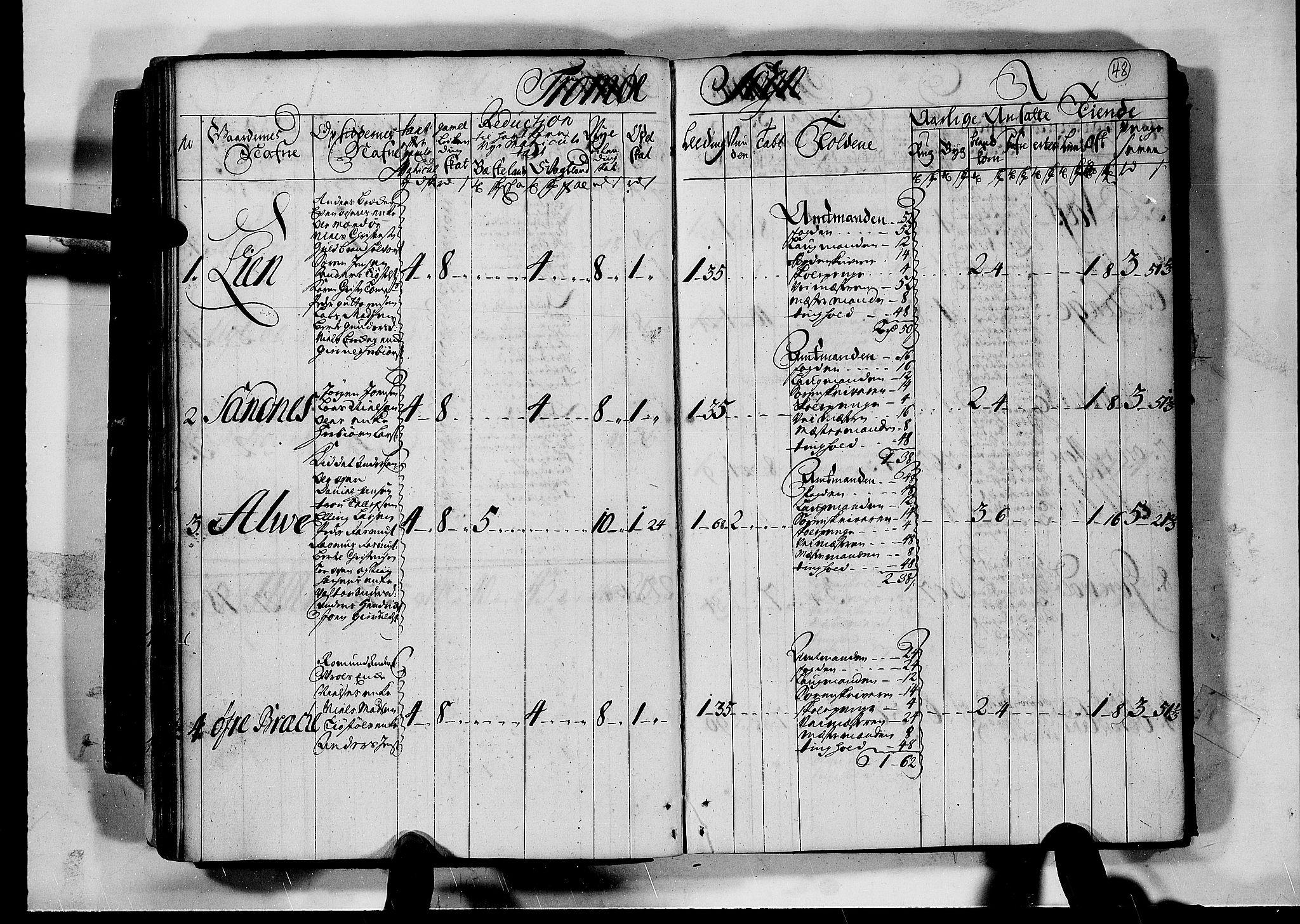 RA, Rentekammeret inntil 1814, Realistisk ordnet avdeling, N/Nb/Nbf/L0124: Nedenes matrikkelprotokoll, 1723, s. 47b-48a