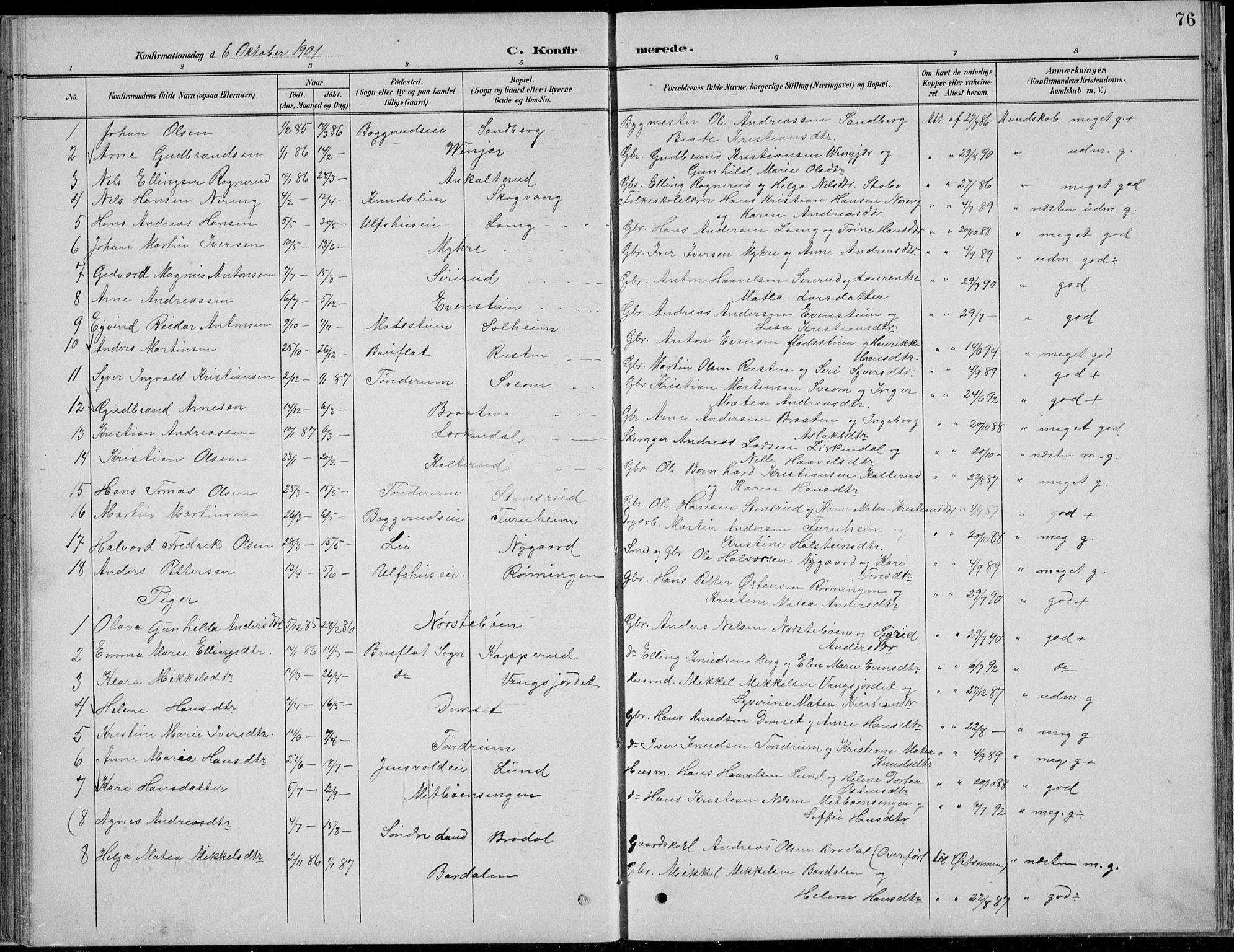 SAH, Nordre Land prestekontor, Klokkerbok nr. 13, 1891-1904, s. 76