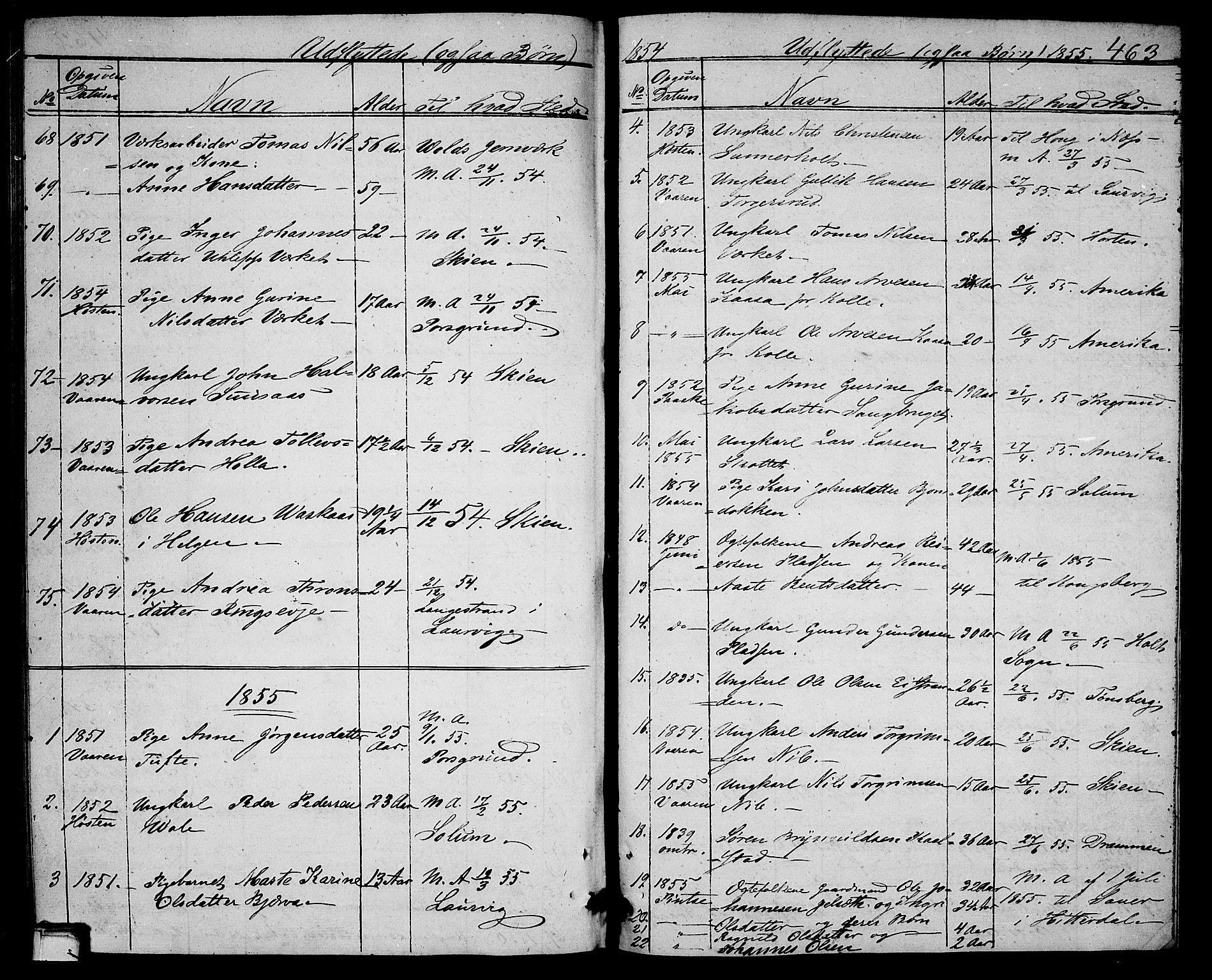 SAKO, Holla kirkebøker, G/Ga/L0003: Klokkerbok nr. I 3, 1849-1866, s. 463