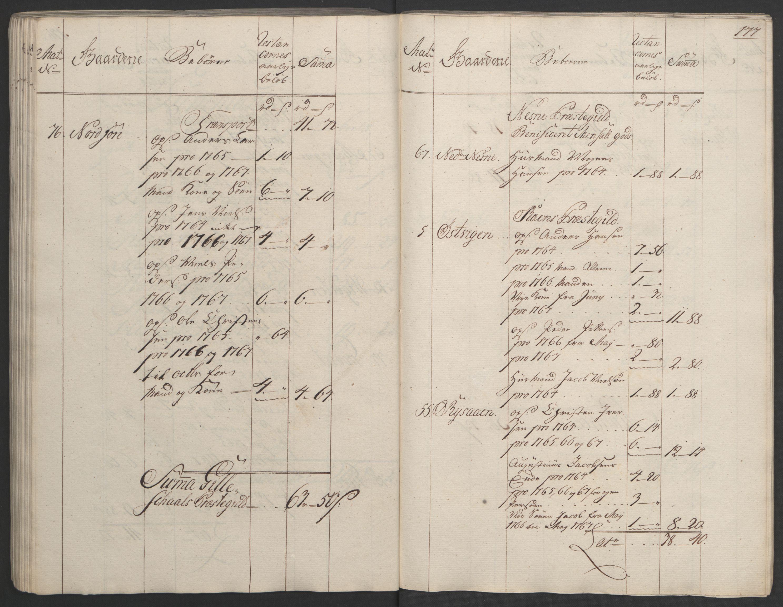 RA, Rentekammeret inntil 1814, Realistisk ordnet avdeling, Ol/L0023: [Gg 10]: Ekstraskatten, 23.09.1762. Helgeland (restanseregister), 1767-1772, s. 174