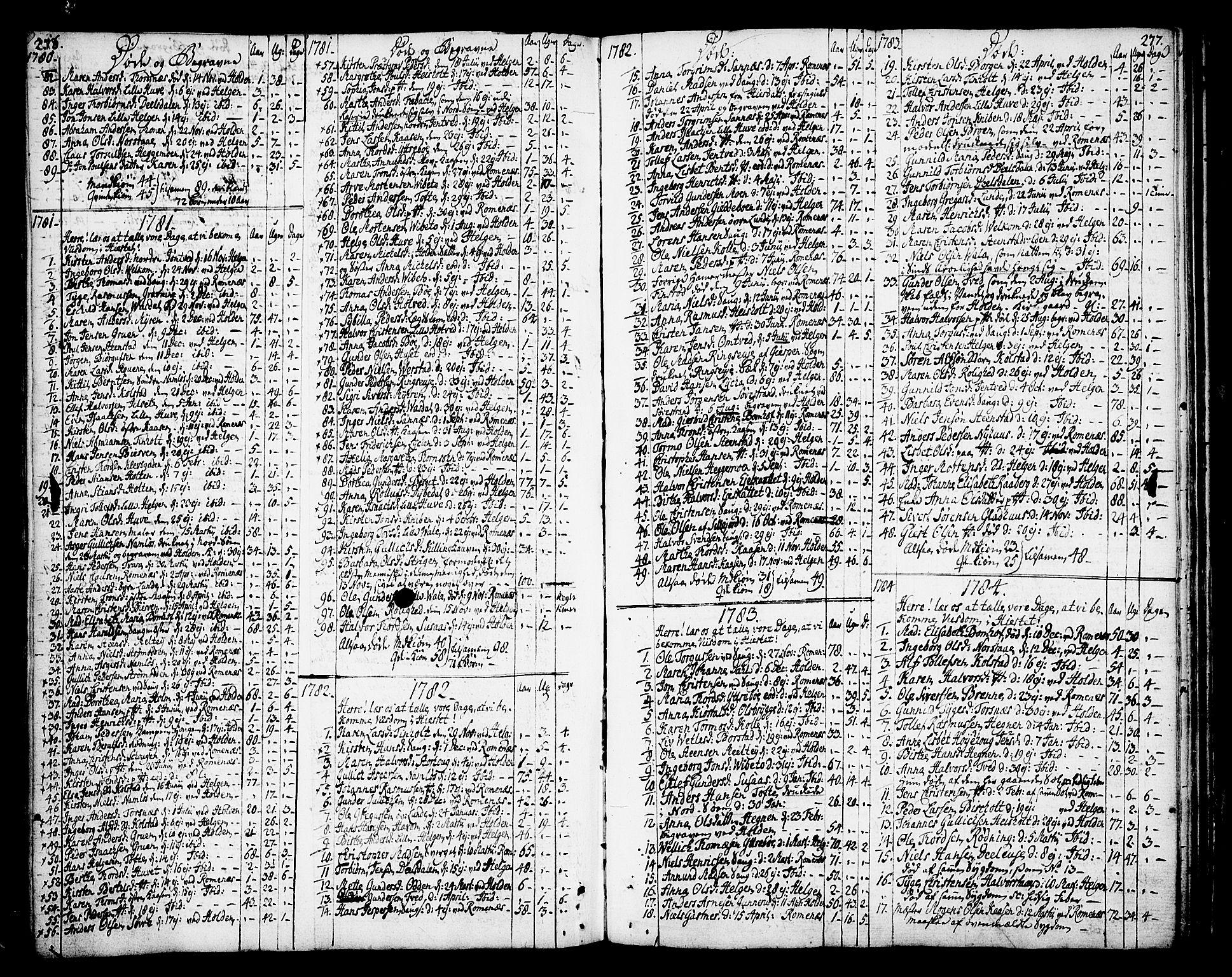 SAKO, Holla kirkebøker, F/Fa/L0002: Ministerialbok nr. 2, 1779-1814, s. 276-277