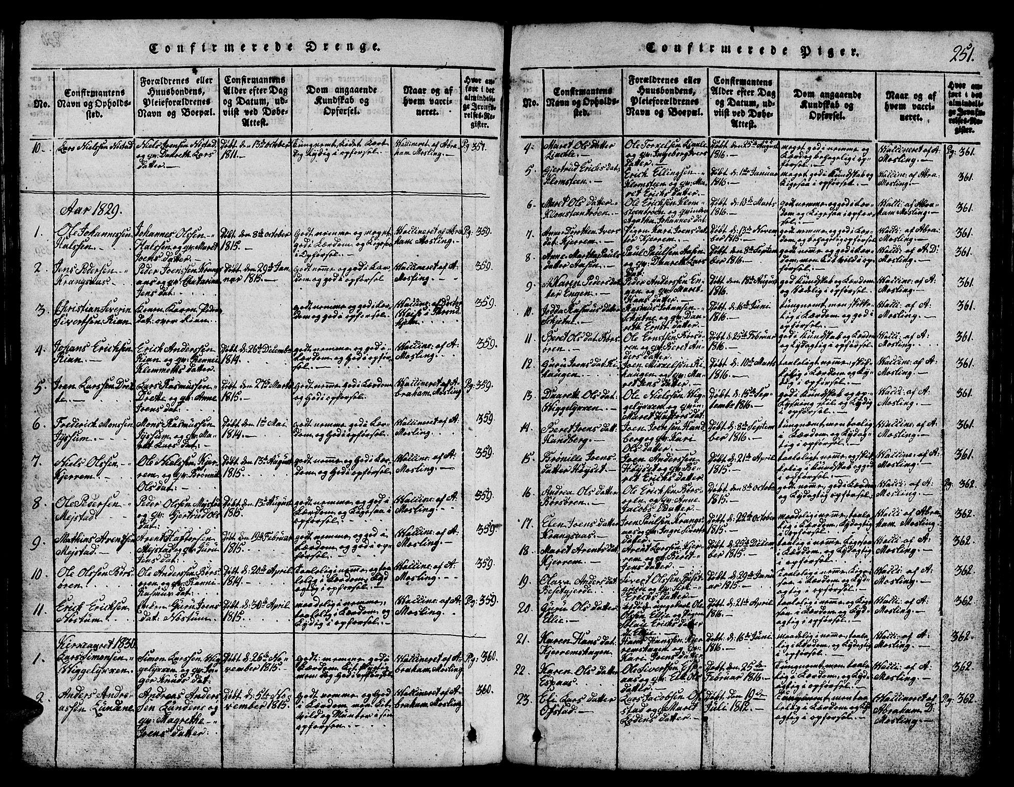 SAT, Ministerialprotokoller, klokkerbøker og fødselsregistre - Sør-Trøndelag, 665/L0776: Klokkerbok nr. 665C01, 1817-1837, s. 251