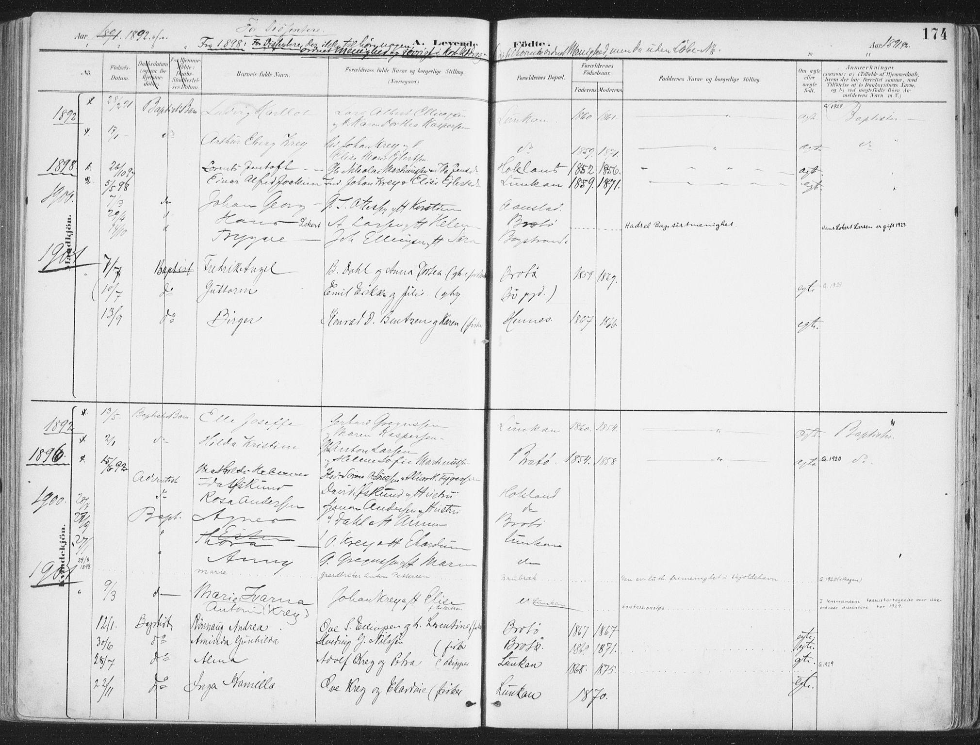 SAT, Ministerialprotokoller, klokkerbøker og fødselsregistre - Nordland, 888/L1246: Ministerialbok nr. 888A12, 1891-1903, s. 174