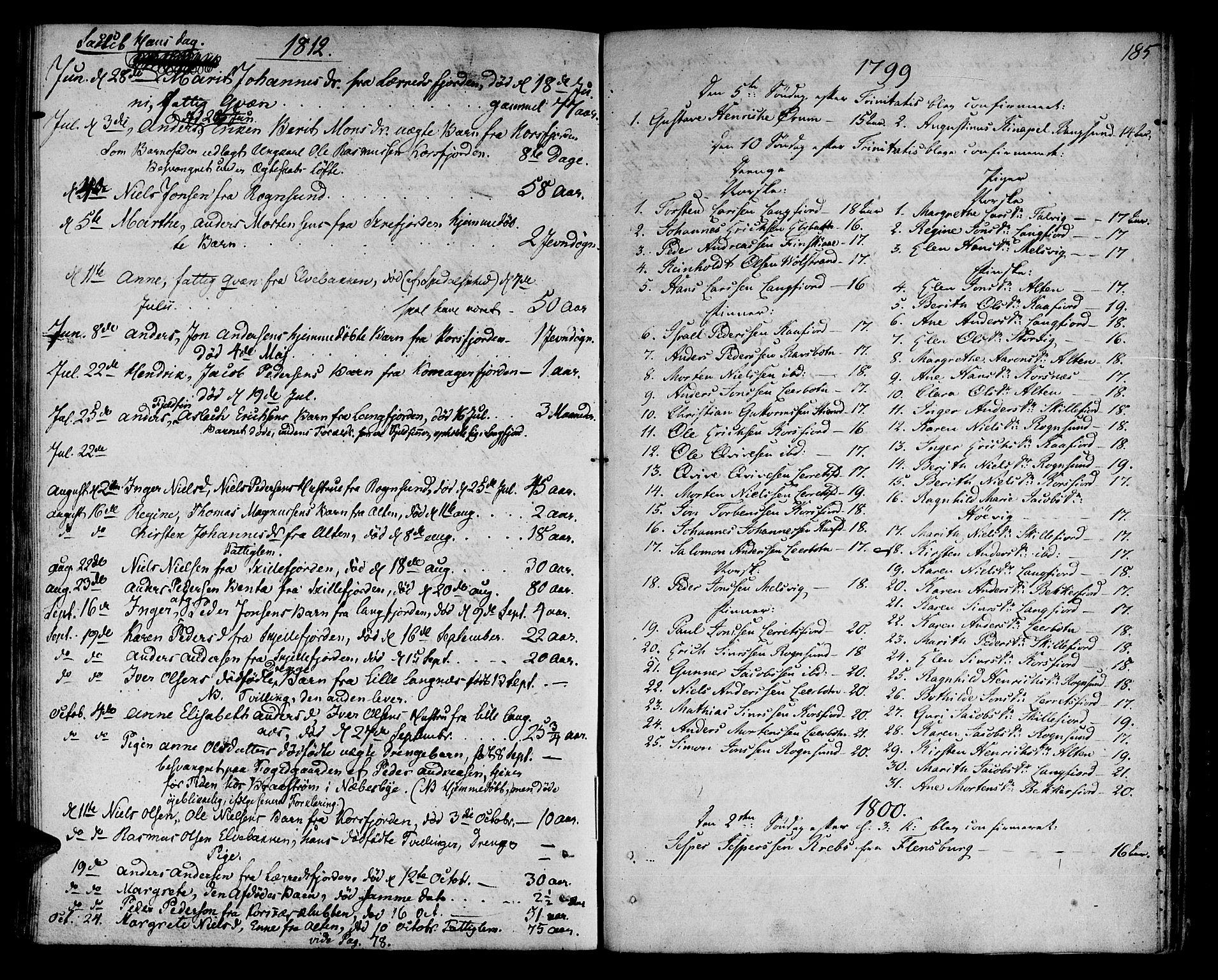 SATØ, Talvik sokneprestkontor, H/Ha/L0006kirke: Ministerialbok nr. 6, 1799-1812, s. 185