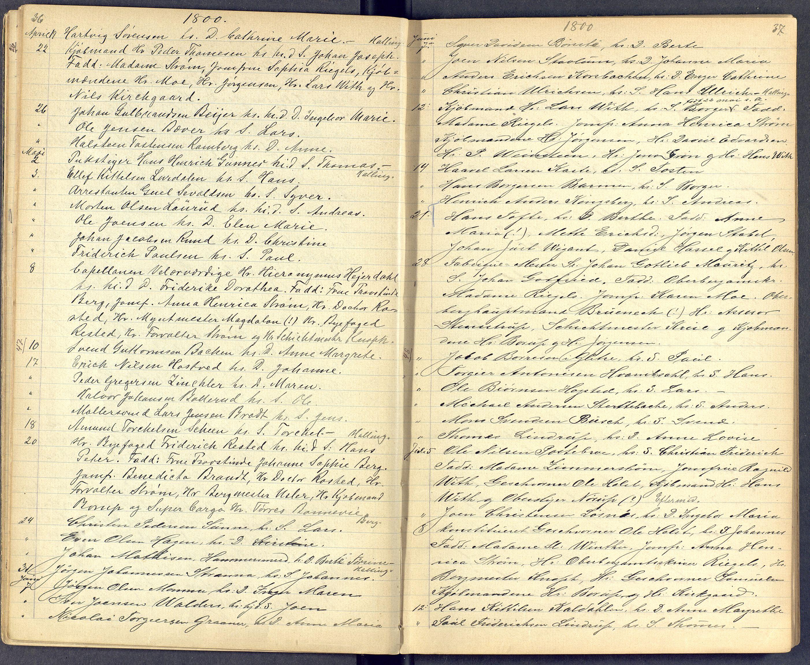 SAKO, Kongsberg kirkebøker, G/Ga/L0000a: Klokkerbok nr. 0a, 1795-1816, s. 36-37