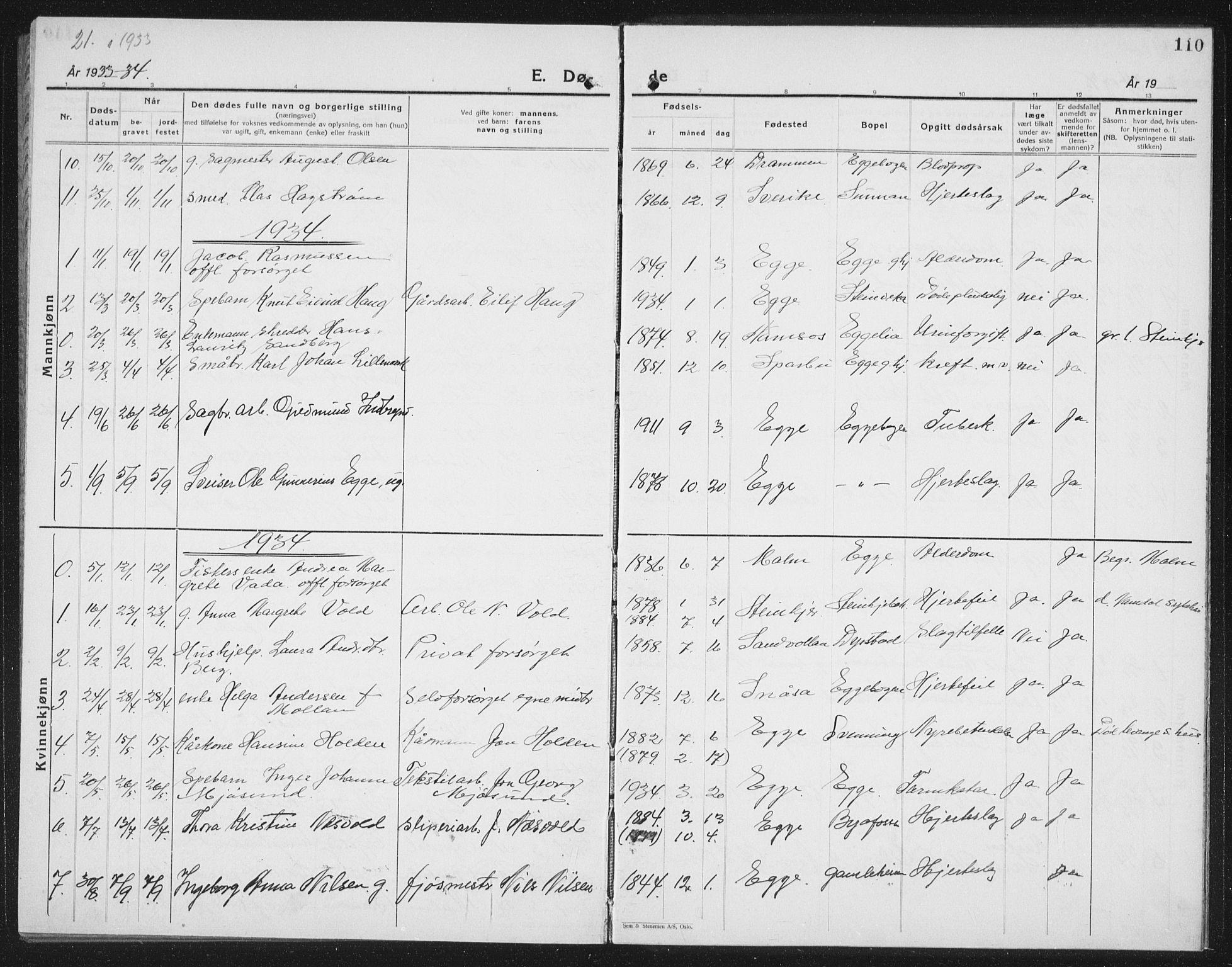 SAT, Ministerialprotokoller, klokkerbøker og fødselsregistre - Nord-Trøndelag, 740/L0383: Klokkerbok nr. 740C04, 1927-1939, s. 110