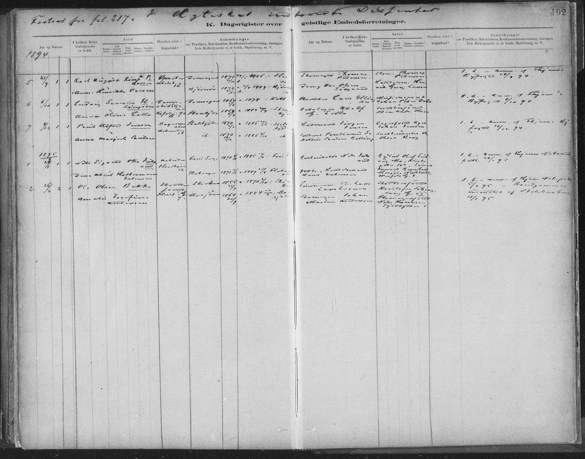 SAT, Ministerialprotokoller, klokkerbøker og fødselsregistre - Sør-Trøndelag, 603/L0163: Ministerialbok nr. 603A02, 1879-1895, s. 492