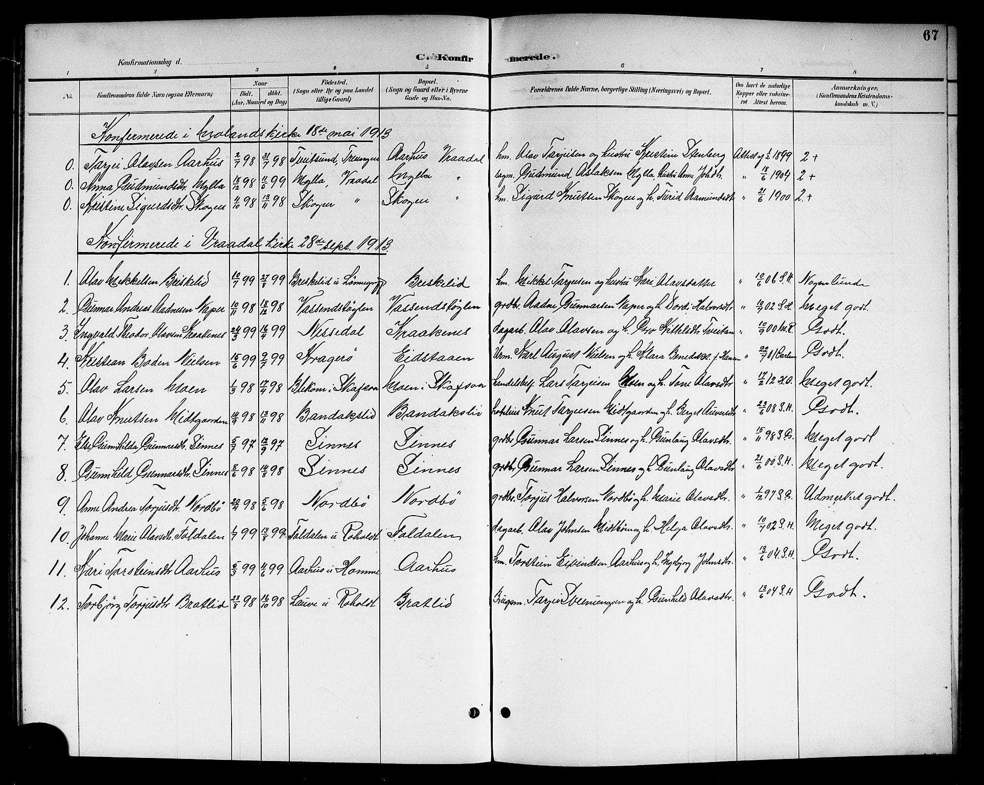SAKO, Kviteseid kirkebøker, G/Gc/L0001: Klokkerbok nr. III 1, 1893-1916, s. 67