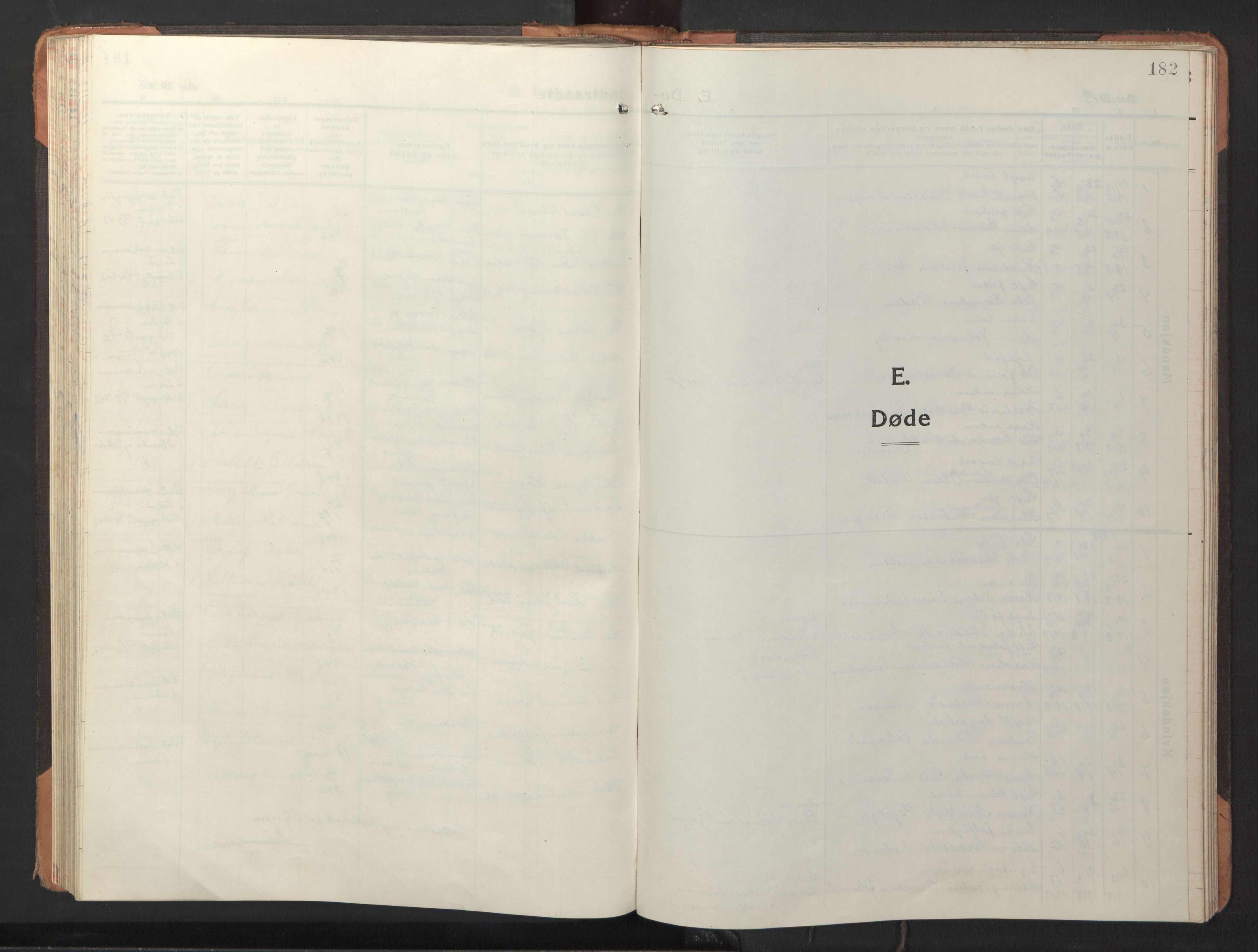 SAT, Ministerialprotokoller, klokkerbøker og fødselsregistre - Sør-Trøndelag, 653/L0658: Klokkerbok nr. 653C02, 1919-1947, s. 182