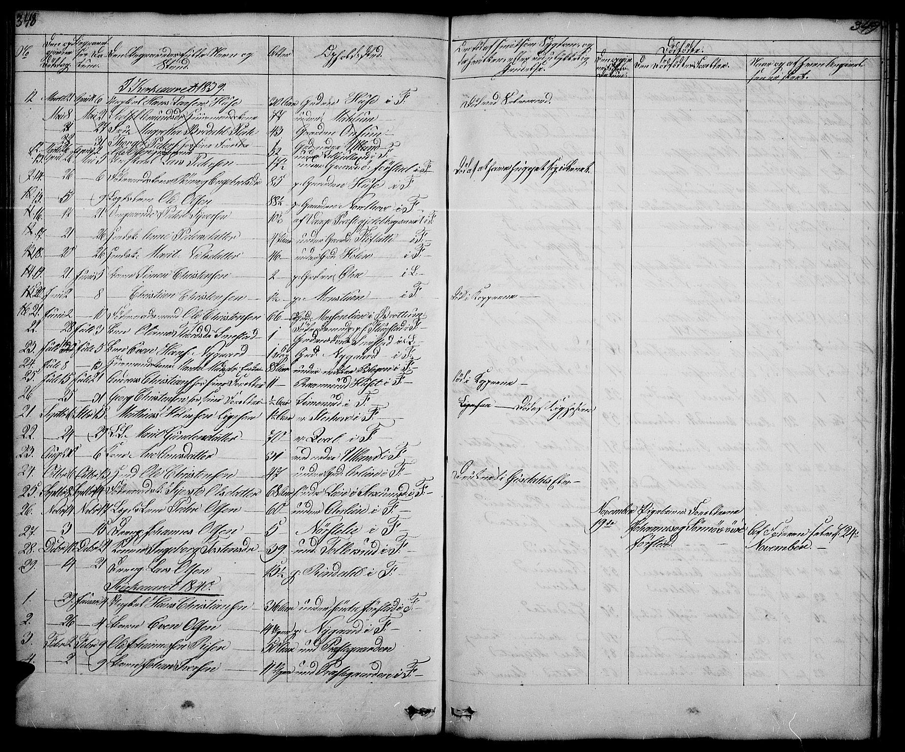 SAH, Fåberg prestekontor, Klokkerbok nr. 5, 1837-1864, s. 348-349