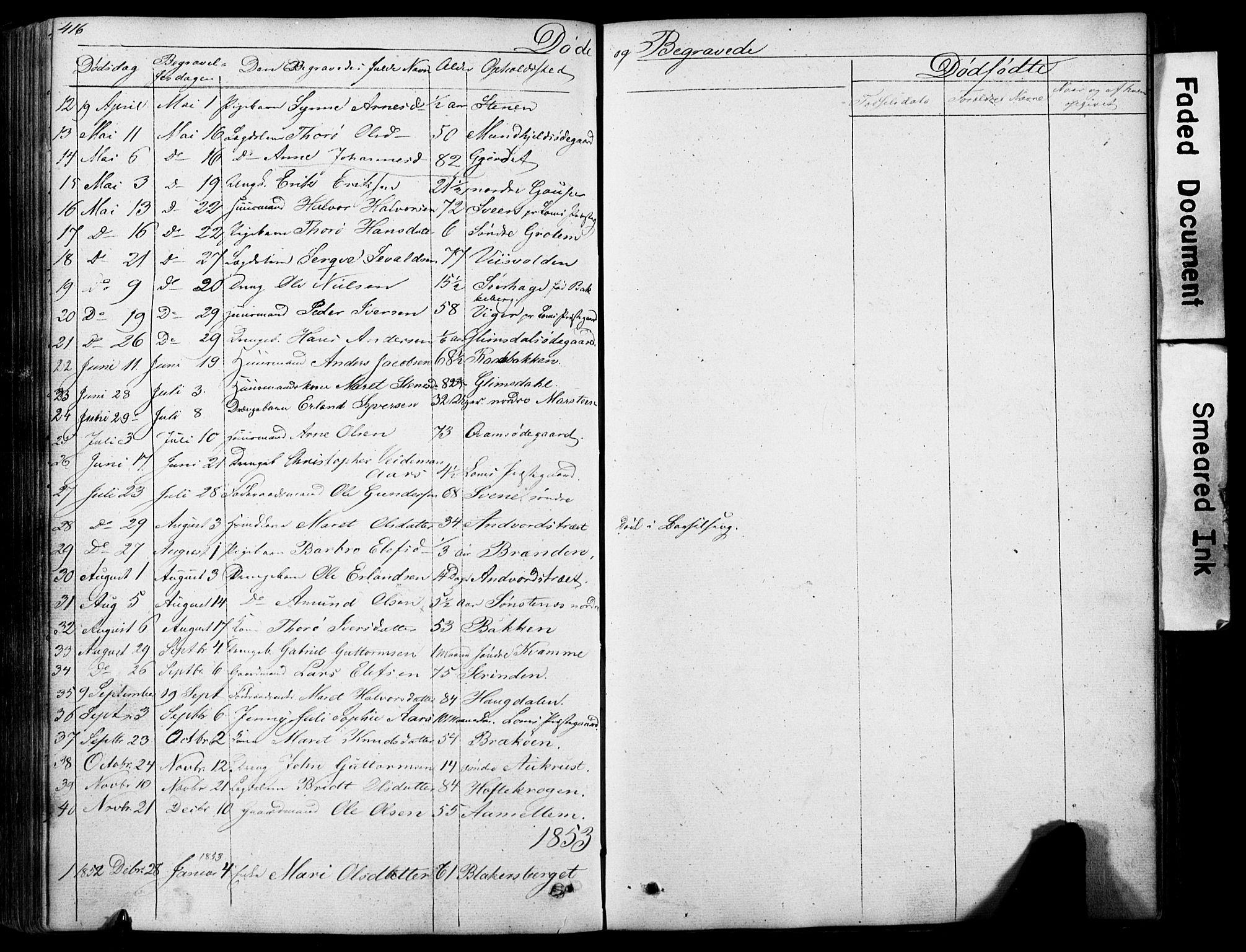 SAH, Lom prestekontor, L/L0012: Klokkerbok nr. 12, 1845-1873, s. 416-417