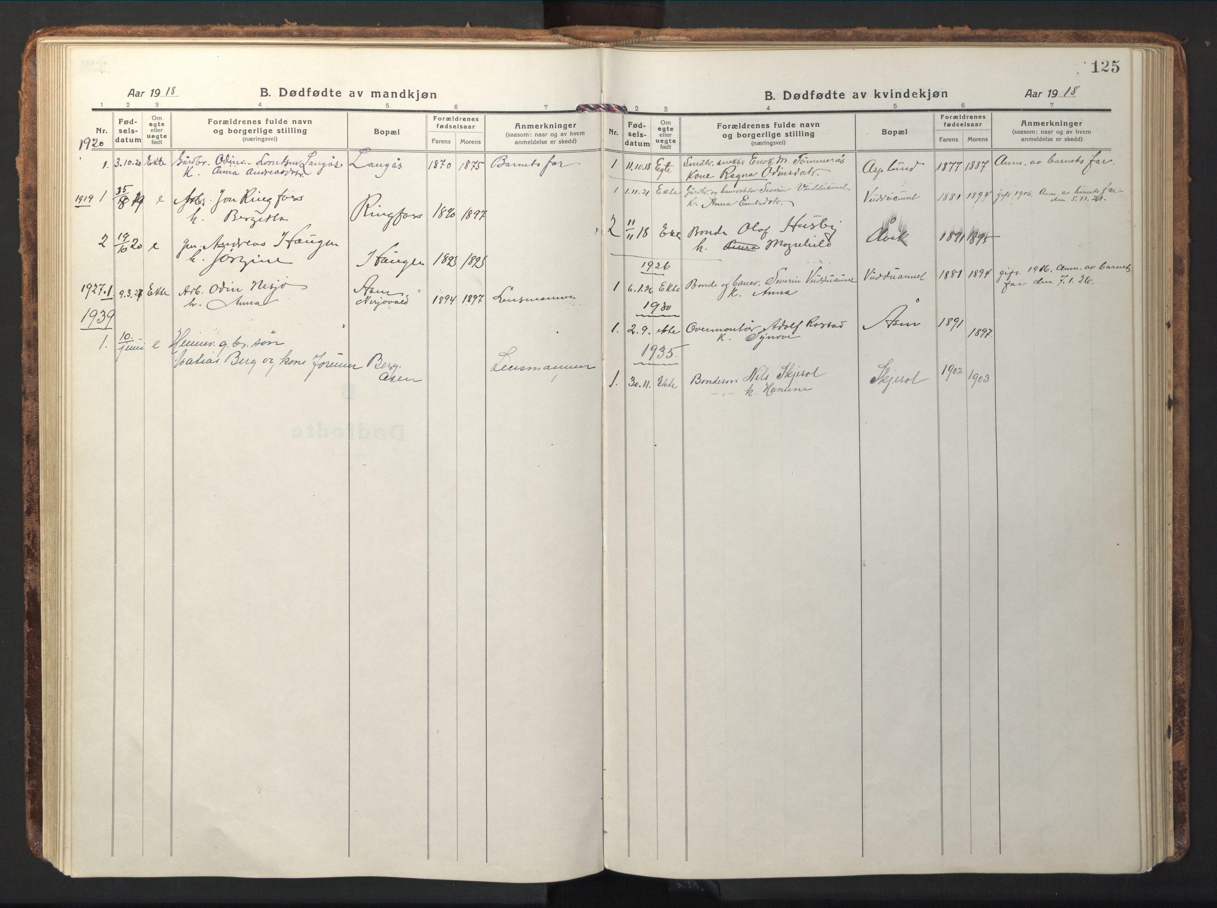 SAT, Ministerialprotokoller, klokkerbøker og fødselsregistre - Nord-Trøndelag, 714/L0136: Klokkerbok nr. 714C05, 1918-1957, s. 125