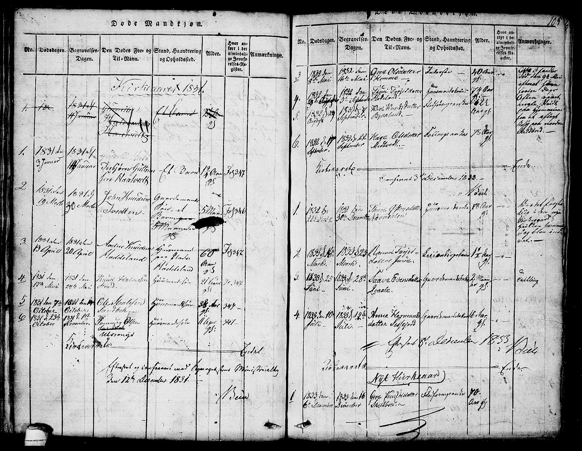 SAKO, Lårdal kirkebøker, G/Ga/L0001: Klokkerbok nr. I 1, 1815-1861, s. 105