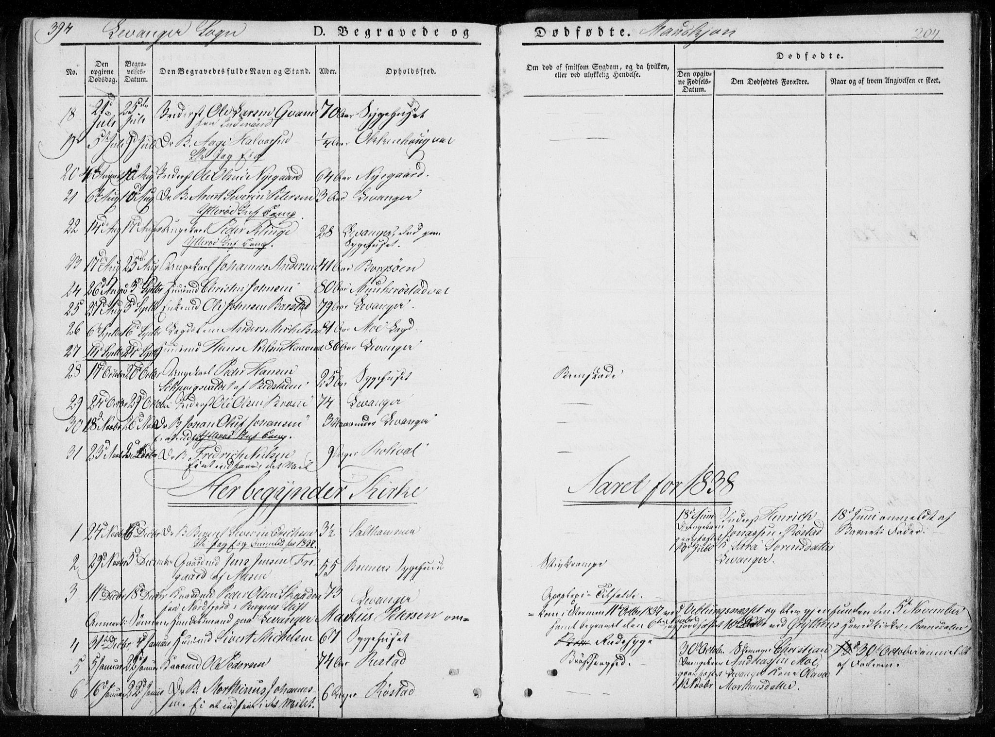 SAT, Ministerialprotokoller, klokkerbøker og fødselsregistre - Nord-Trøndelag, 720/L0183: Ministerialbok nr. 720A01, 1836-1855, s. 204