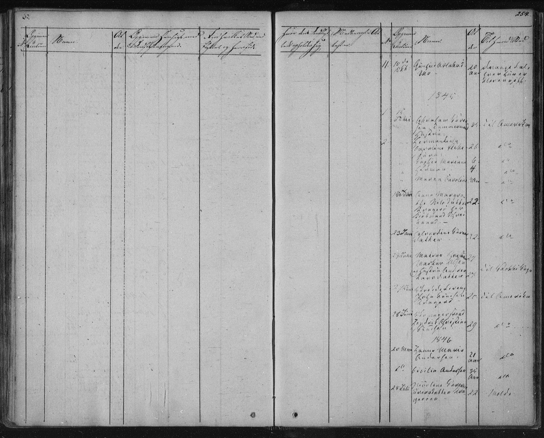 SAKO, Kragerø kirkebøker, F/Fa/L0005: Ministerialbok nr. 5, 1832-1847, s. 254