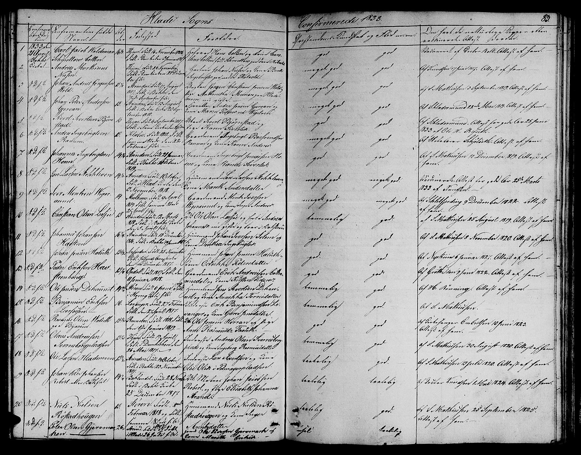 SAT, Ministerialprotokoller, klokkerbøker og fødselsregistre - Sør-Trøndelag, 606/L0308: Klokkerbok nr. 606C04, 1829-1840, s. 83