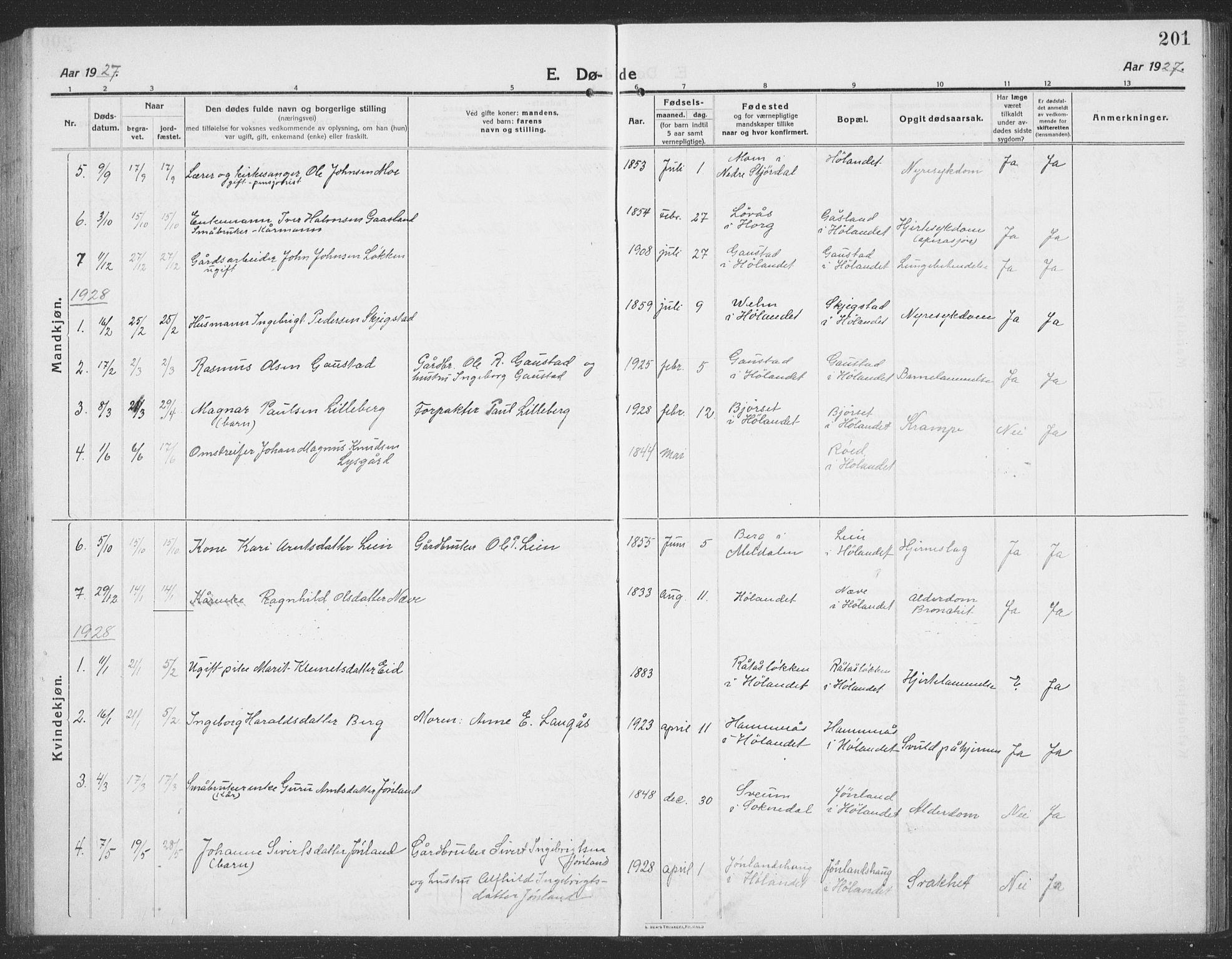 SAT, Ministerialprotokoller, klokkerbøker og fødselsregistre - Sør-Trøndelag, 694/L1134: Klokkerbok nr. 694C06, 1915-1937, s. 201