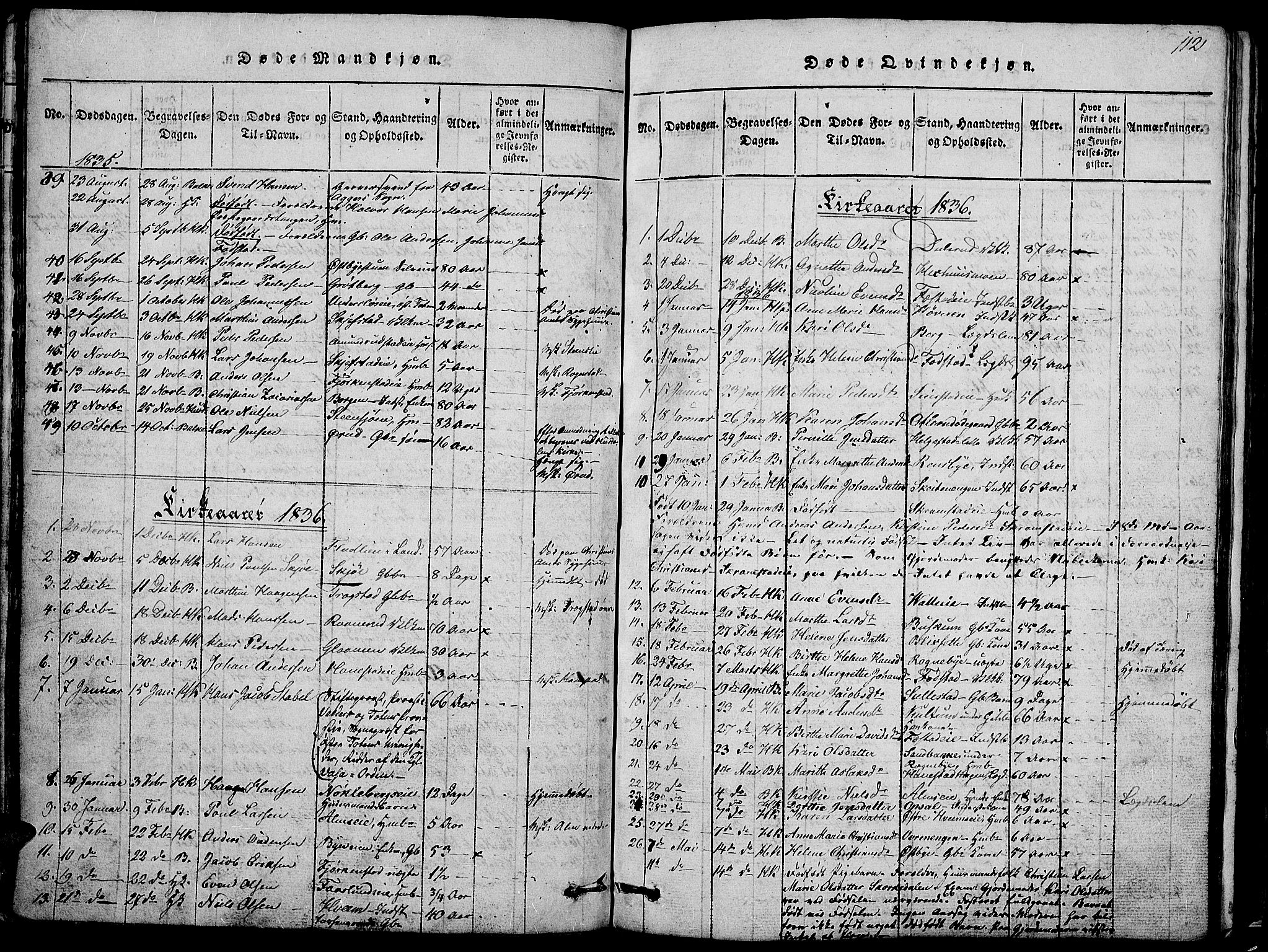 SAH, Østre Toten prestekontor, Klokkerbok nr. 1, 1827-1839, s. 112