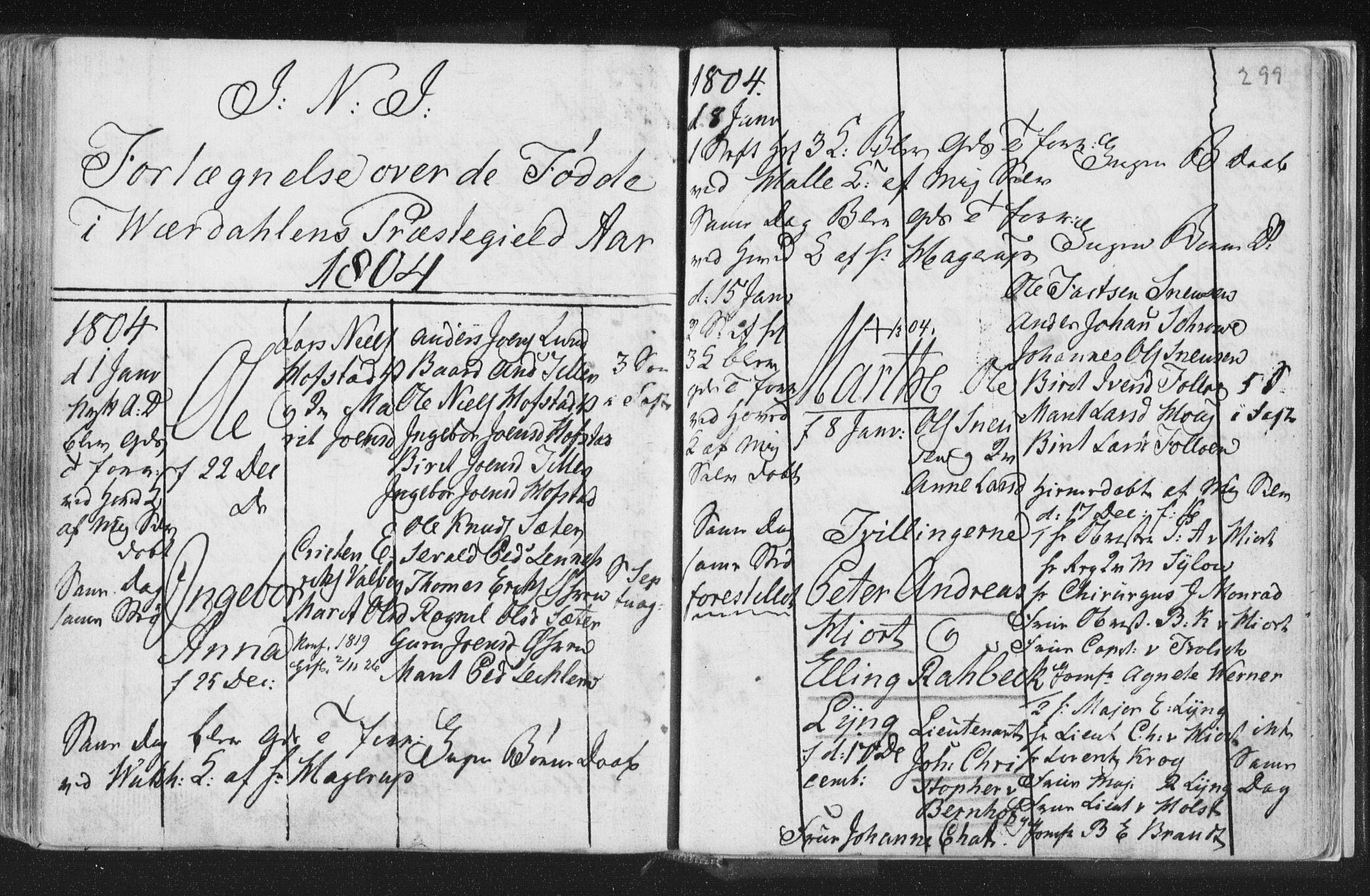 SAT, Ministerialprotokoller, klokkerbøker og fødselsregistre - Nord-Trøndelag, 723/L0232: Ministerialbok nr. 723A03, 1781-1804, s. 299