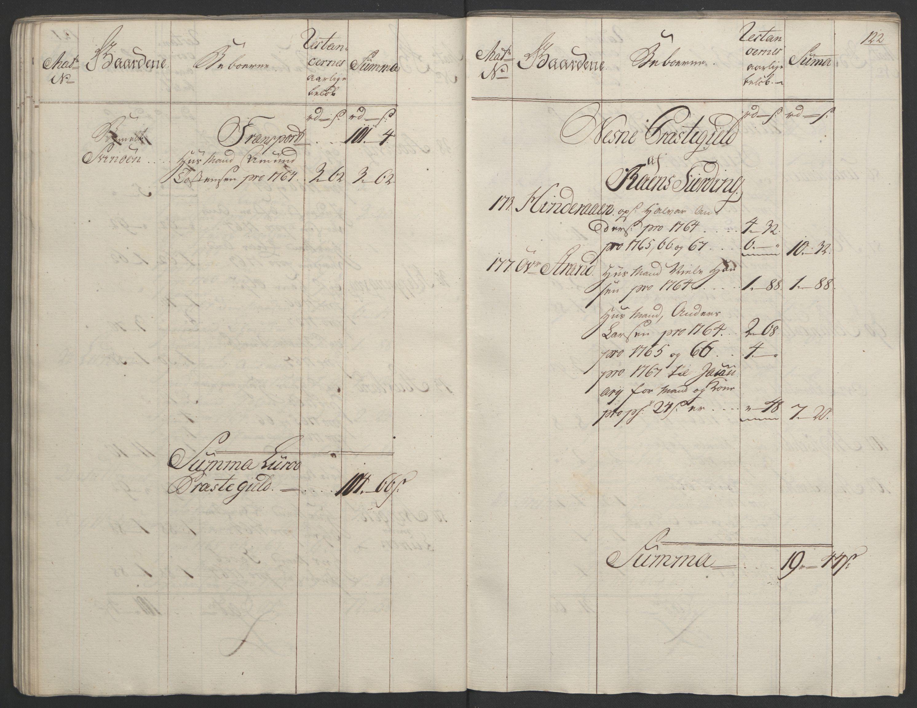 RA, Rentekammeret inntil 1814, Realistisk ordnet avdeling, Ol/L0023: [Gg 10]: Ekstraskatten, 23.09.1762. Helgeland (restanseregister), 1767-1772, s. 119