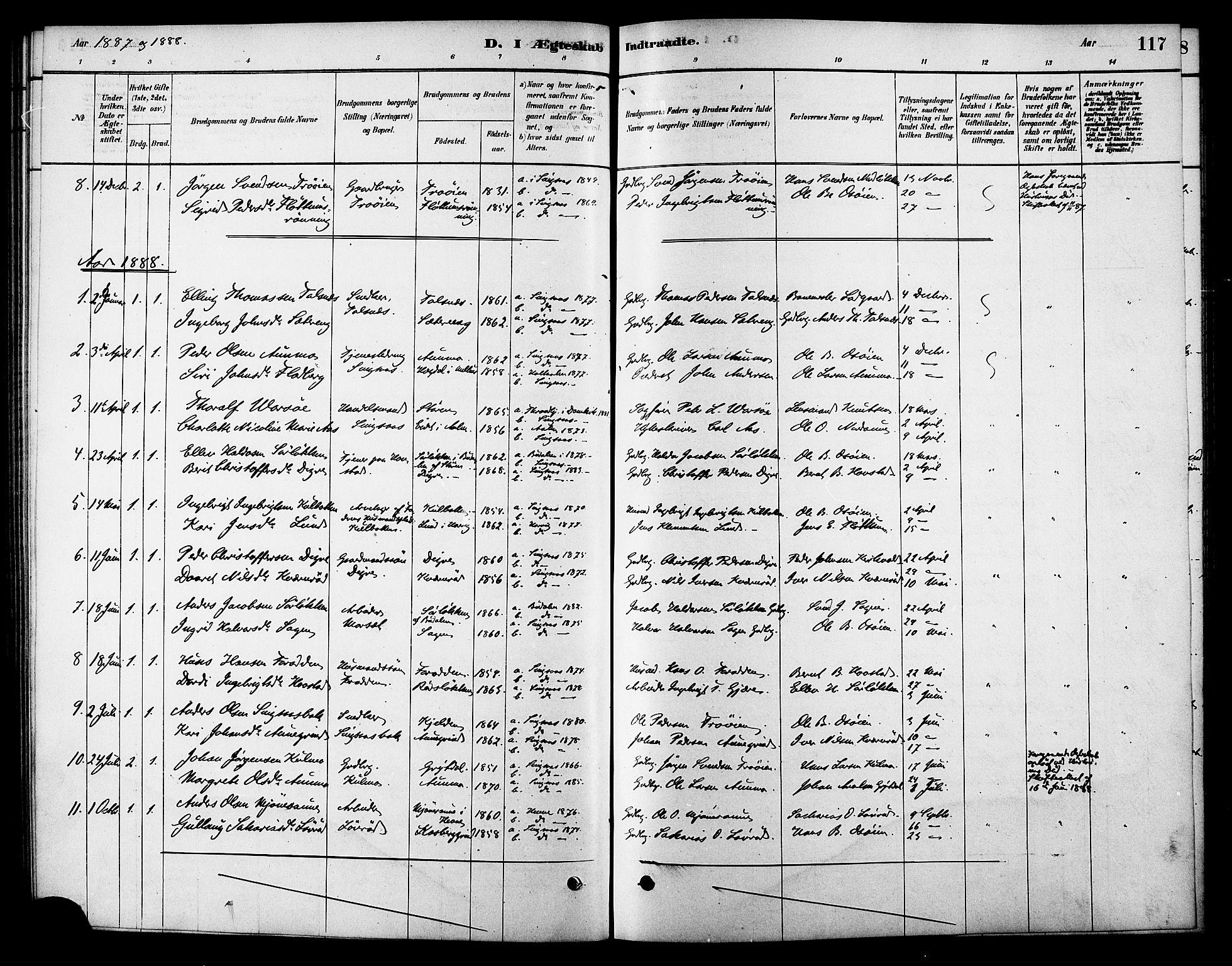 SAT, Ministerialprotokoller, klokkerbøker og fødselsregistre - Sør-Trøndelag, 688/L1024: Ministerialbok nr. 688A01, 1879-1890, s. 117