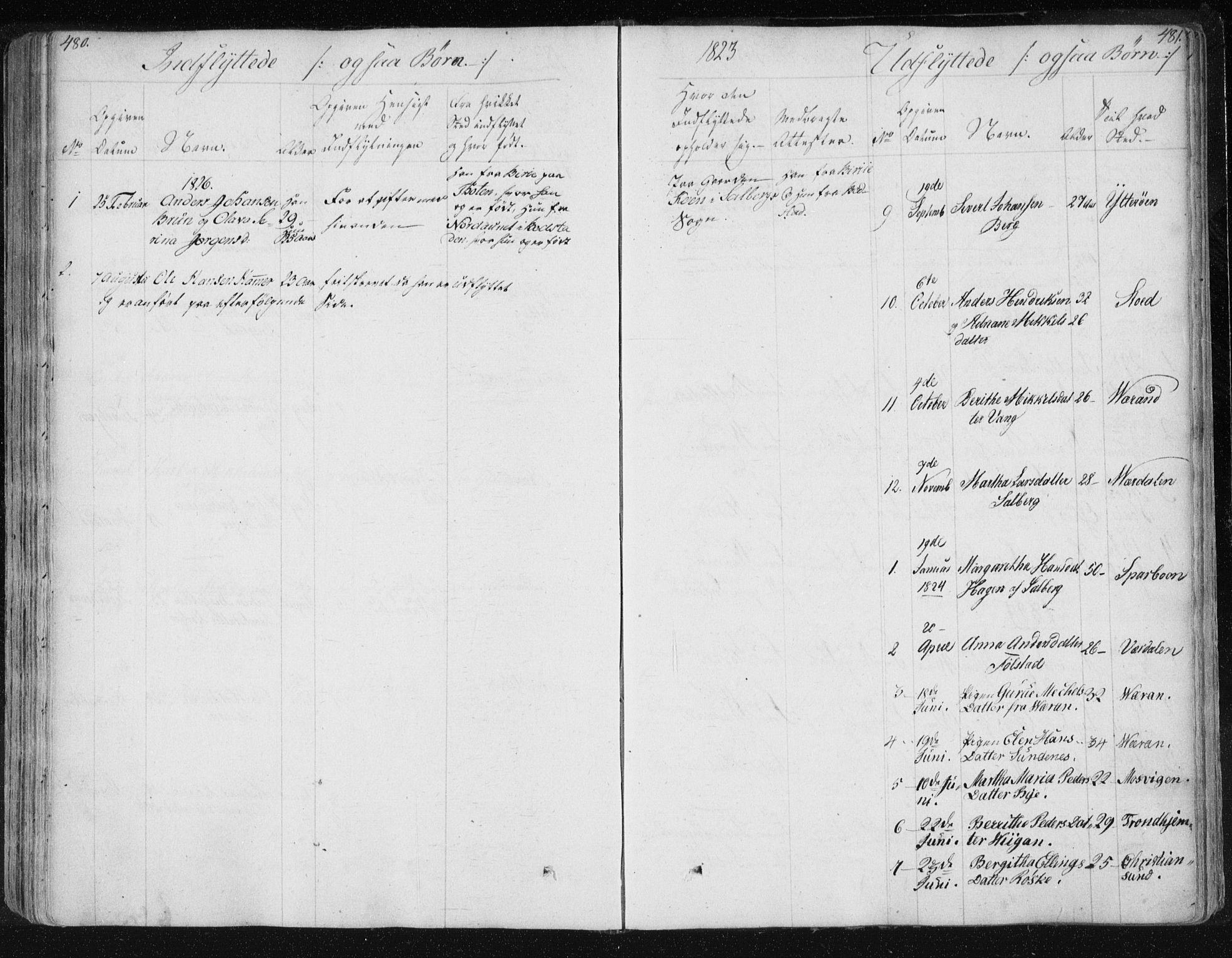 SAT, Ministerialprotokoller, klokkerbøker og fødselsregistre - Nord-Trøndelag, 730/L0276: Ministerialbok nr. 730A05, 1822-1830, s. 480-481